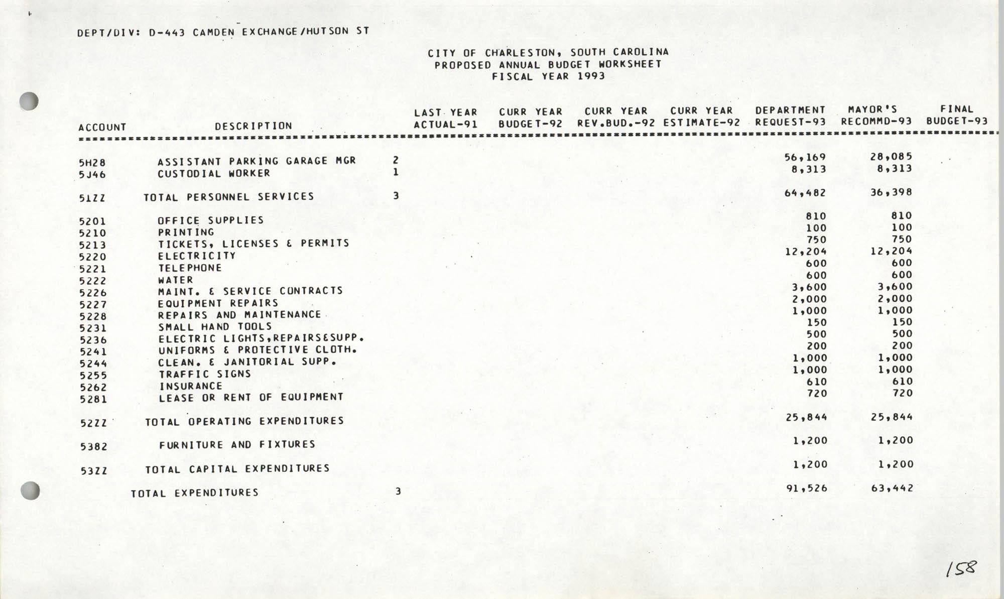 The City Council of Charleston, South Carolina, 1993 Budget, Page 158