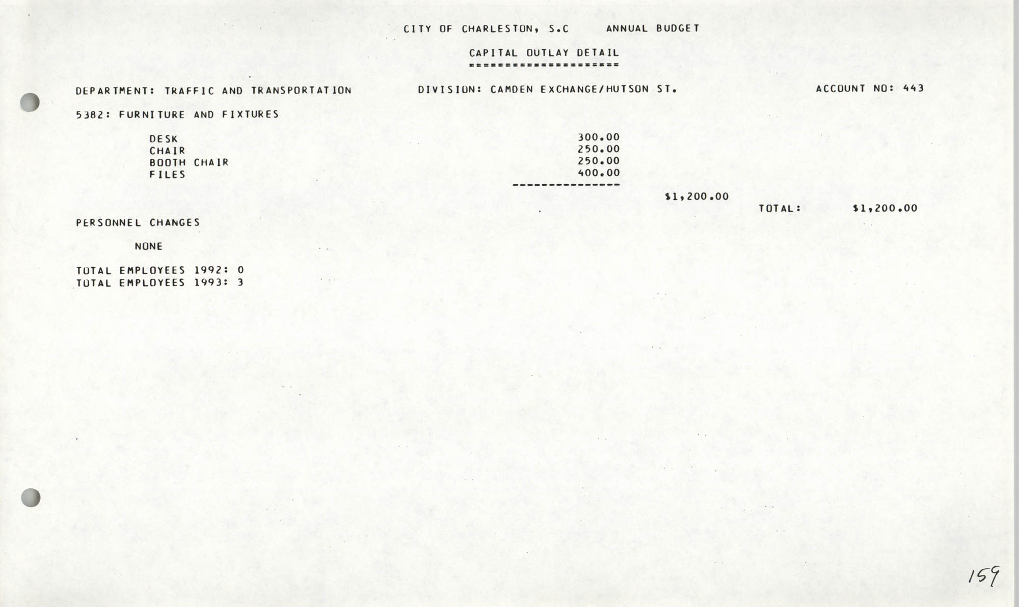The City Council of Charleston, South Carolina, 1993 Budget, Page 159