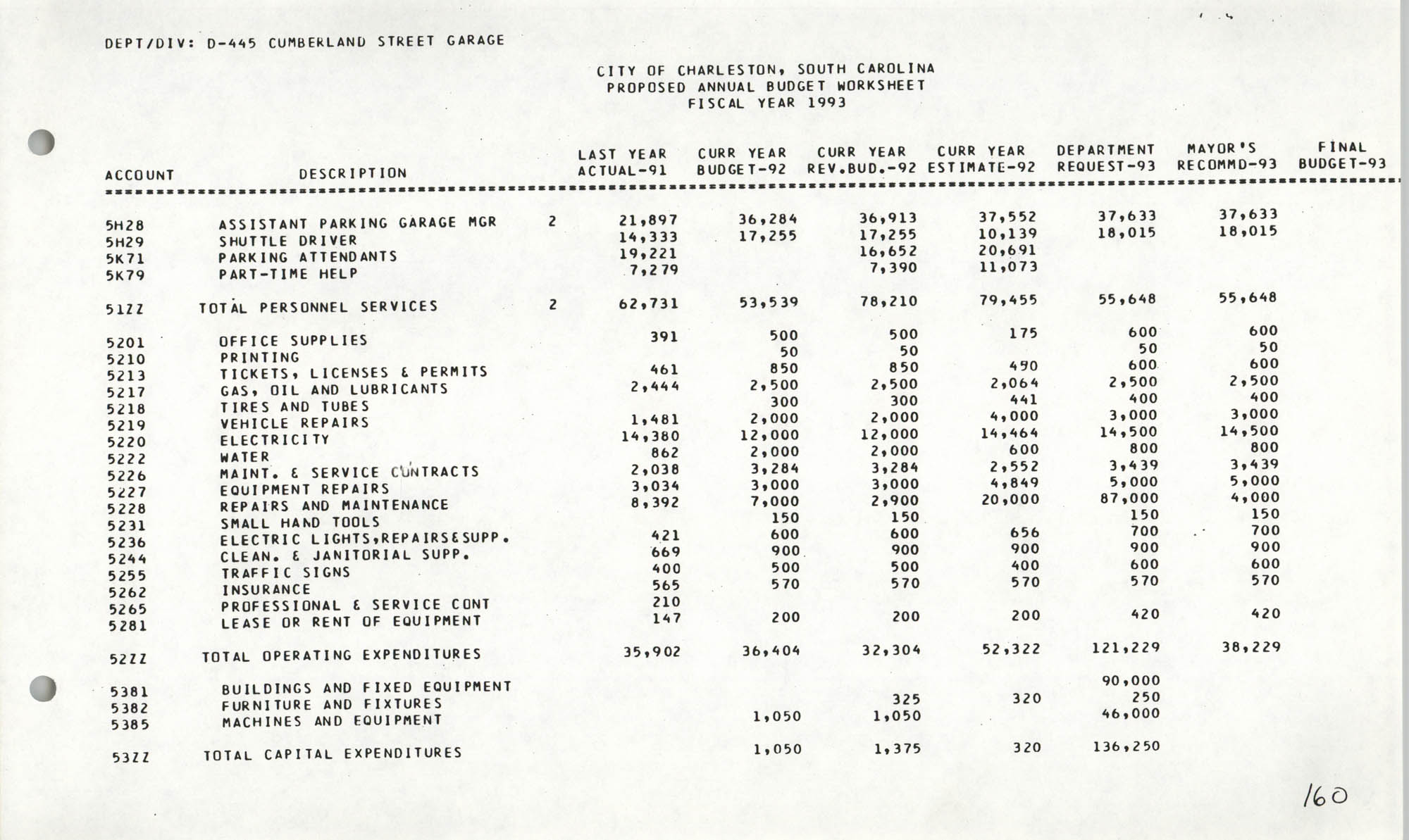 The City Council of Charleston, South Carolina, 1993 Budget, Page 160