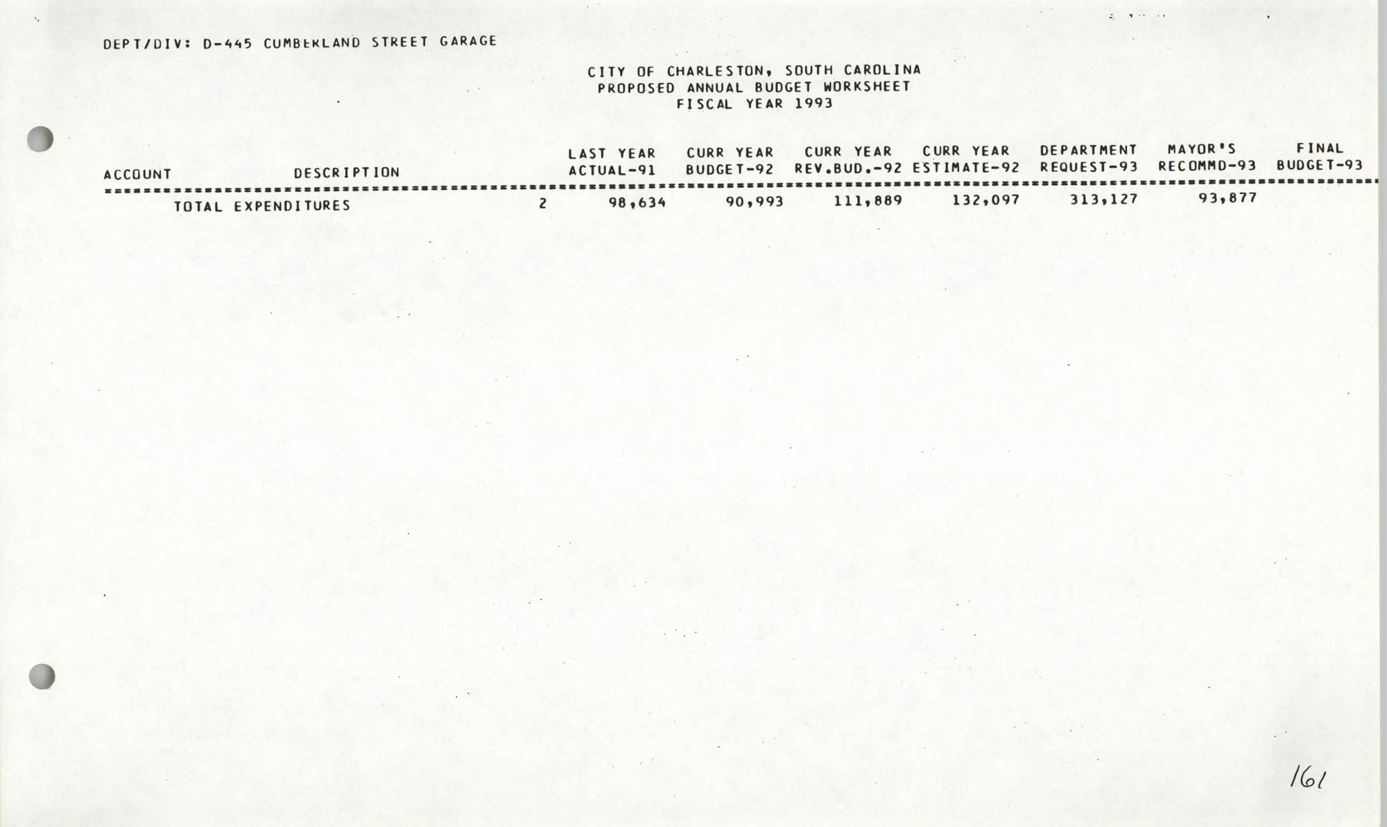 The City Council of Charleston, South Carolina, 1993 Budget, Page 161