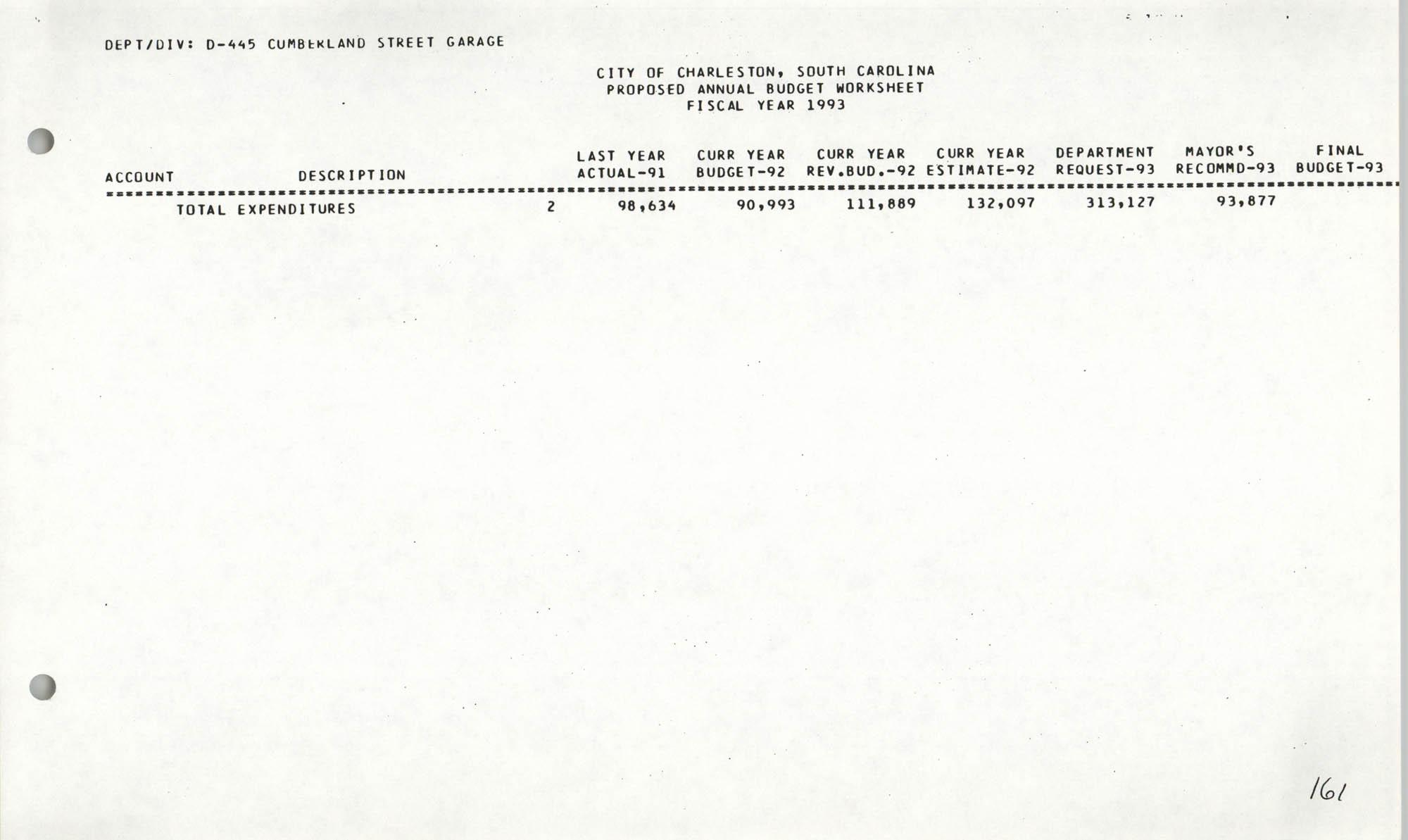 The City Council of Charleston, South Carolina, 1993 Budget, Page 161