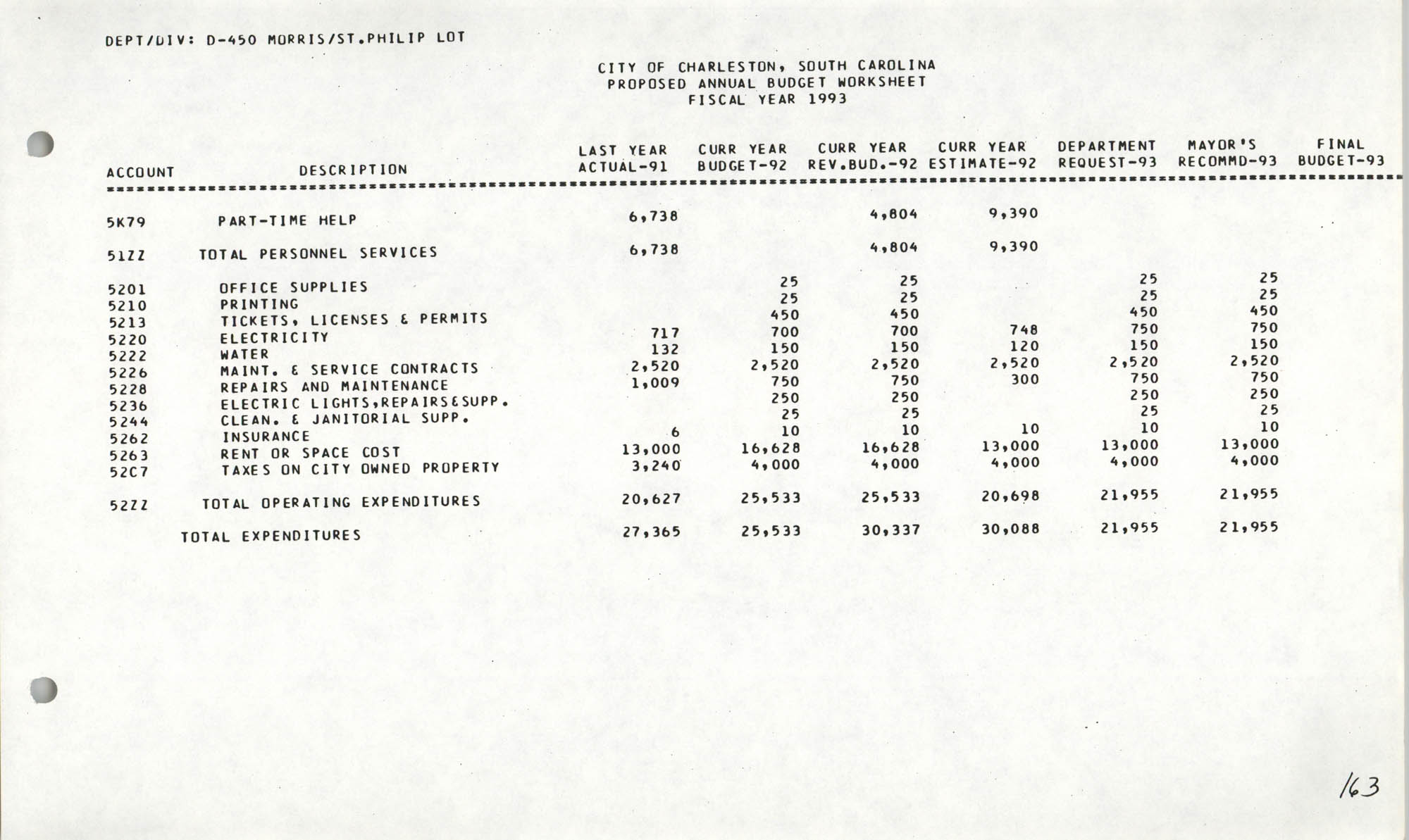 The City Council of Charleston, South Carolina, 1993 Budget, Page 163