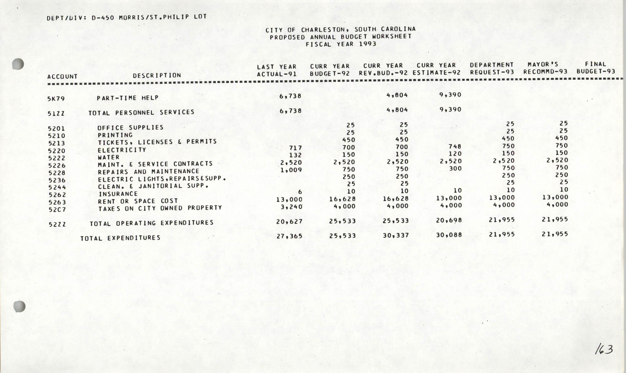 The City Council of Charleston, South Carolina, 1993 Budget, Page 163