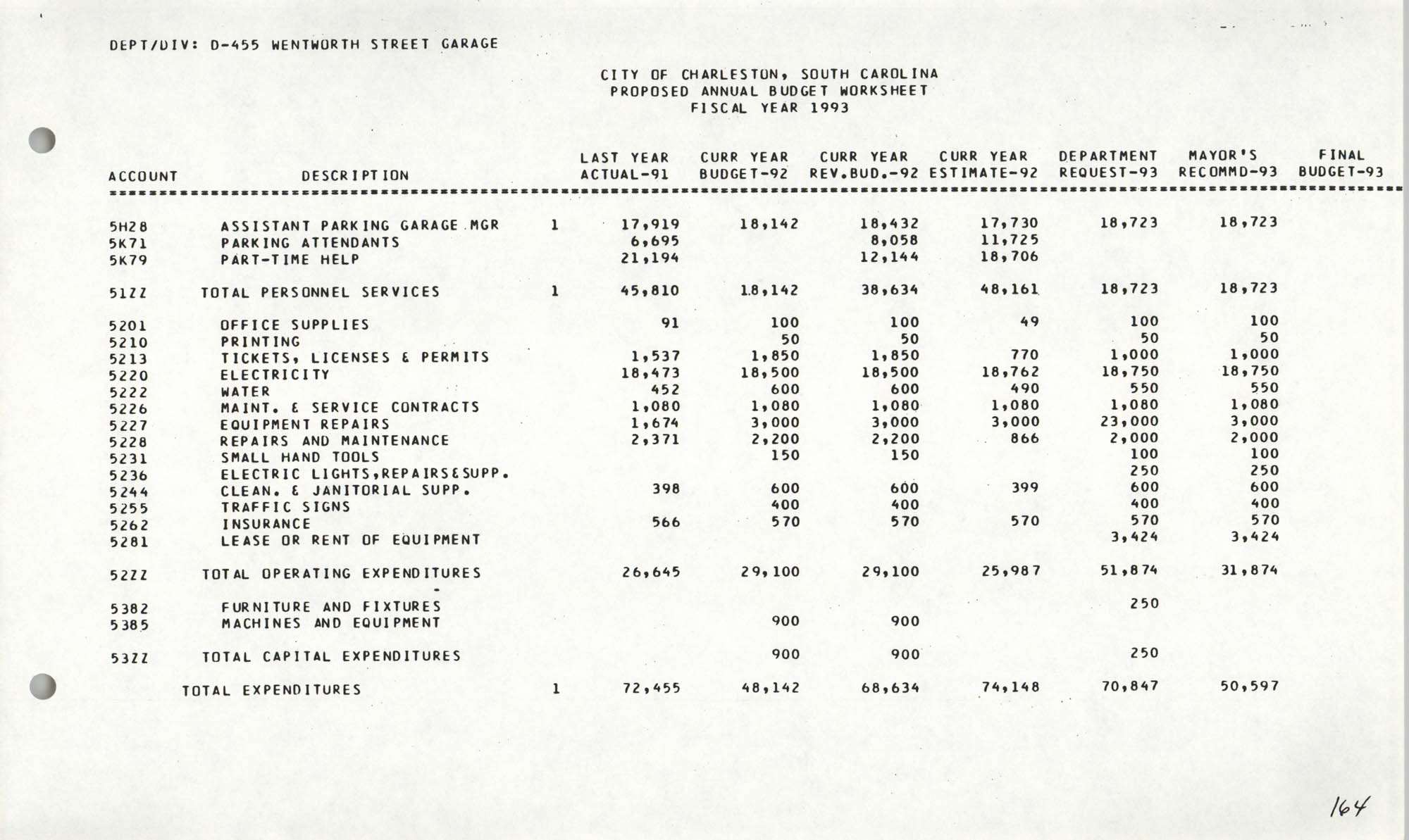 The City Council of Charleston, South Carolina, 1993 Budget, Page 164
