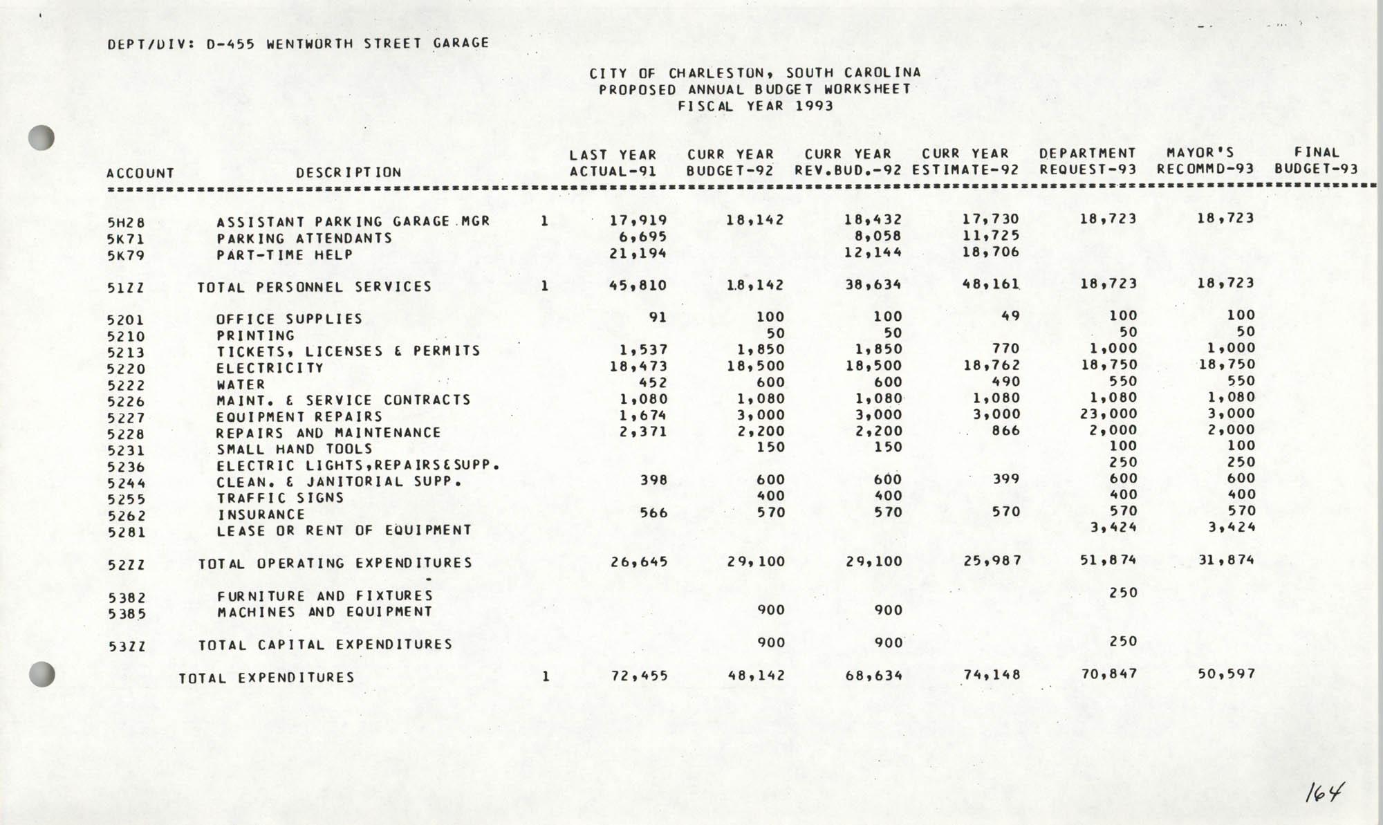 The City Council of Charleston, South Carolina, 1993 Budget, Page 164
