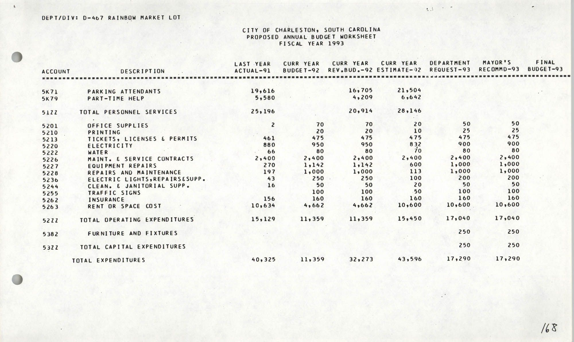 The City Council of Charleston, South Carolina, 1993 Budget, Page 168