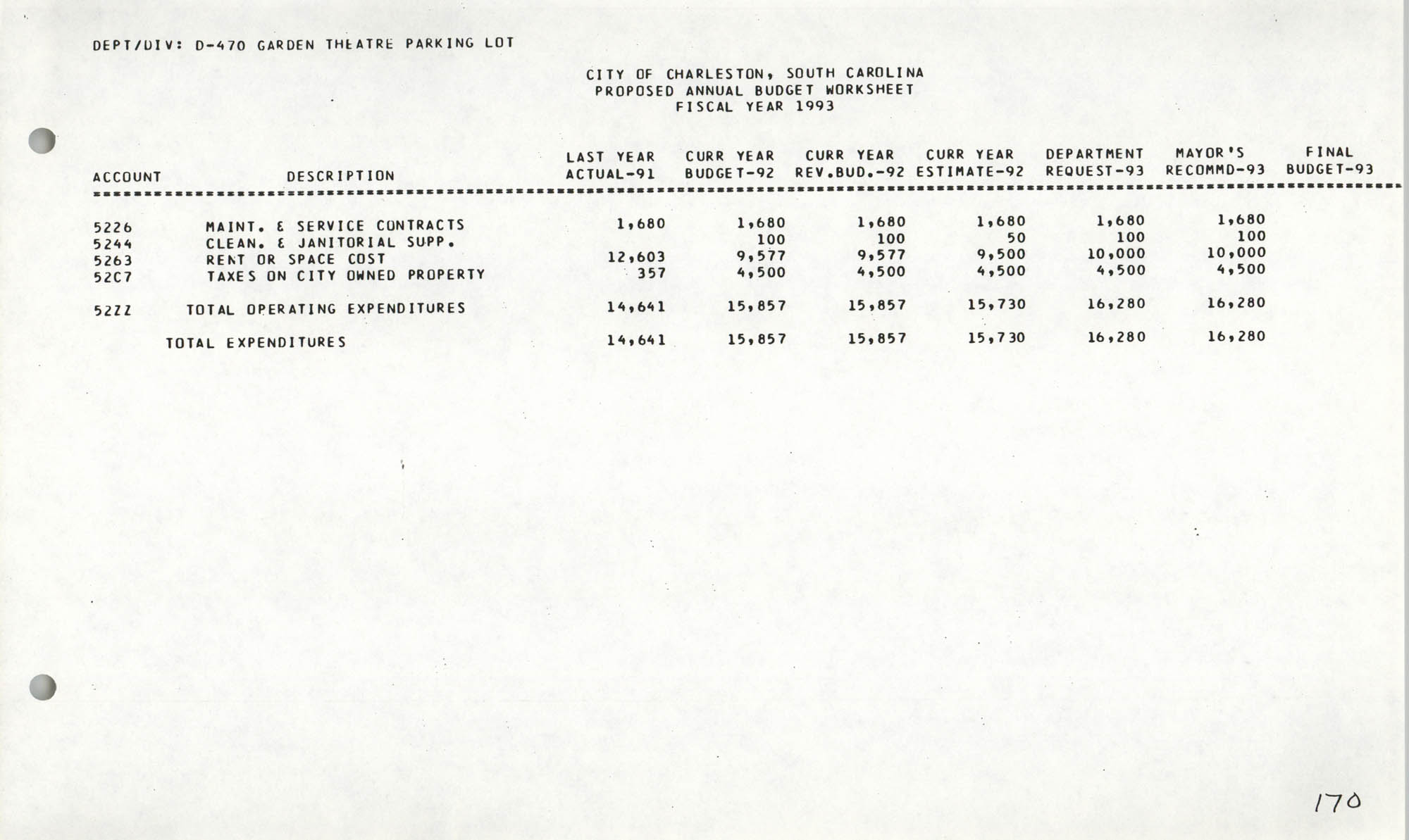 The City Council of Charleston, South Carolina, 1993 Budget, Page 170