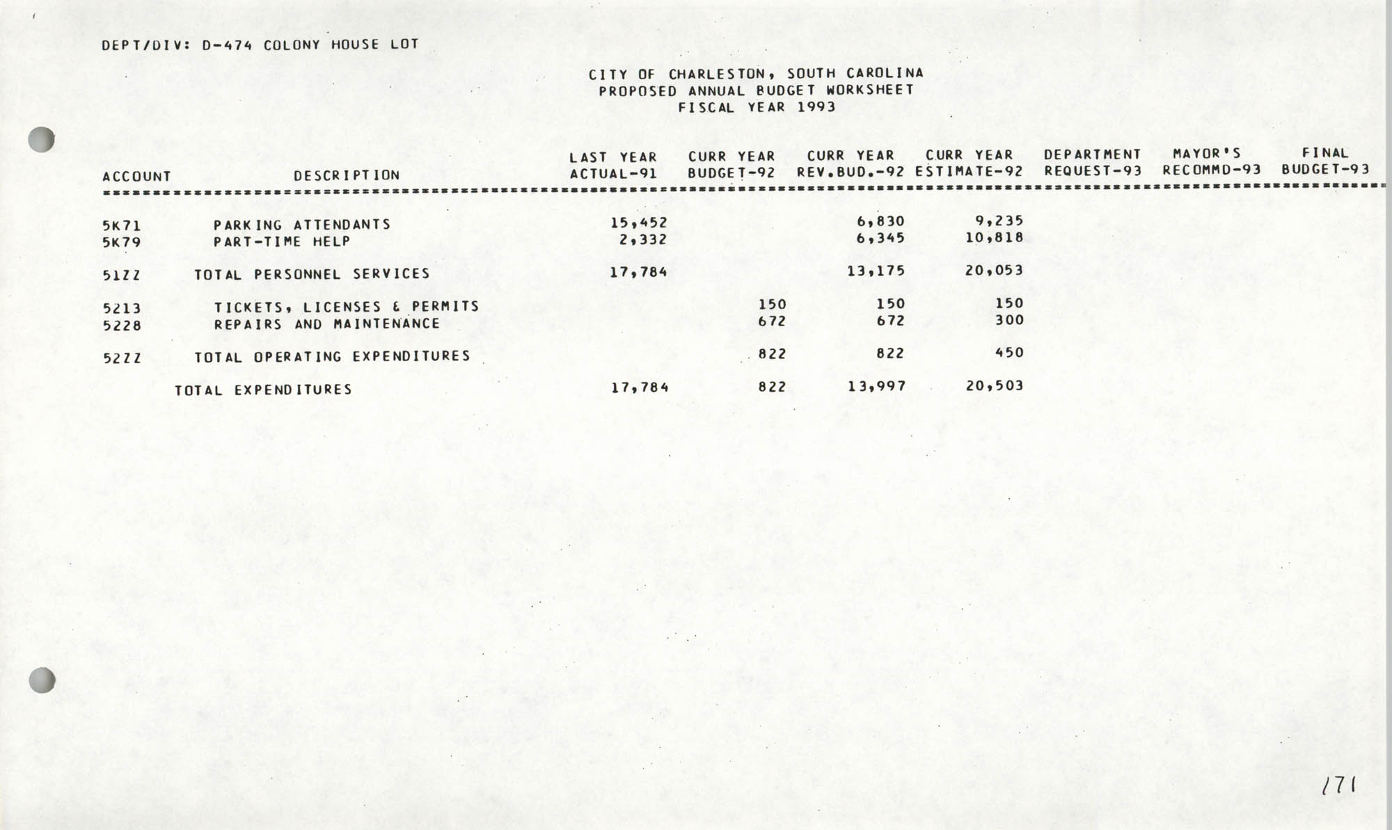 The City Council of Charleston, South Carolina, 1993 Budget, Page 171