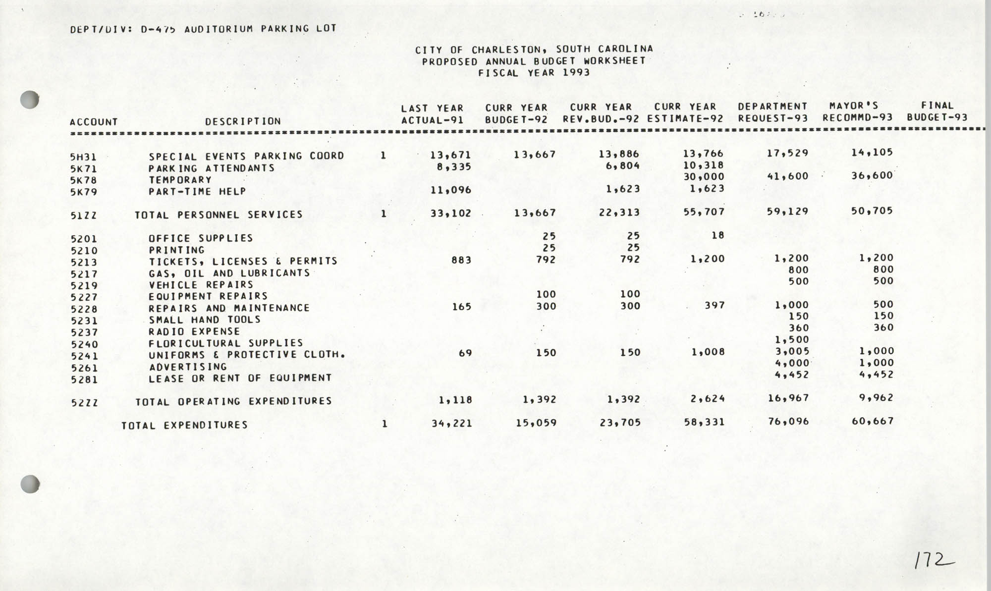 The City Council of Charleston, South Carolina, 1993 Budget, Page 172