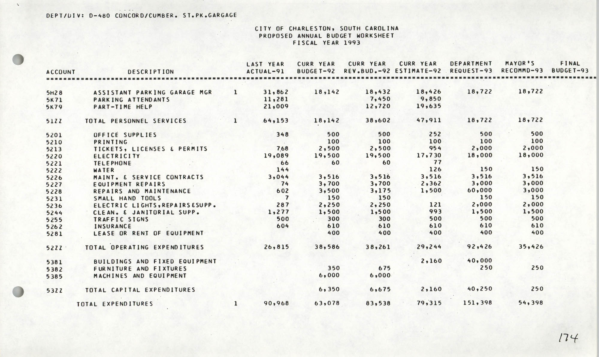 The City Council of Charleston, South Carolina, 1993 Budget, Page 174