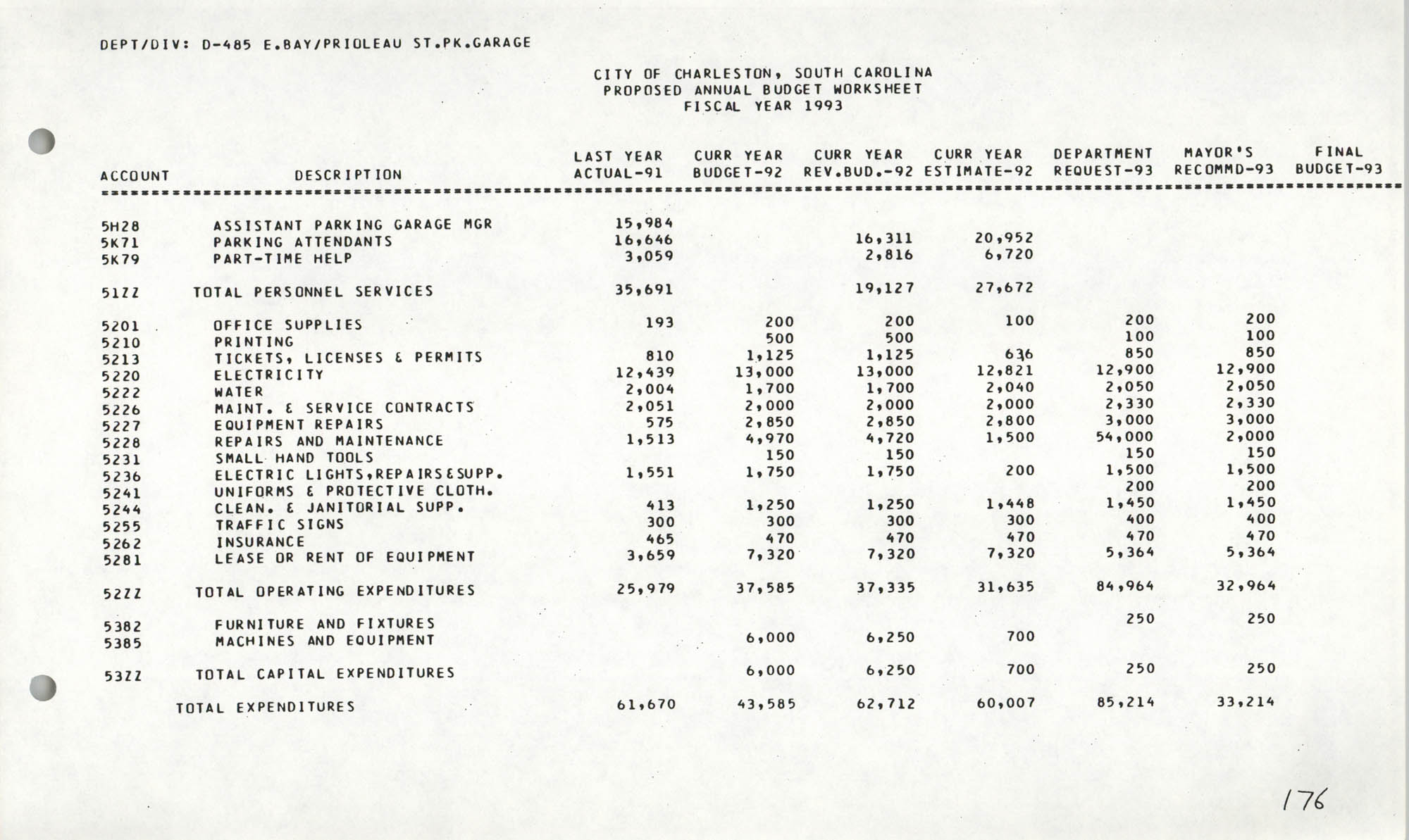 The City Council of Charleston, South Carolina, 1993 Budget, Page 176