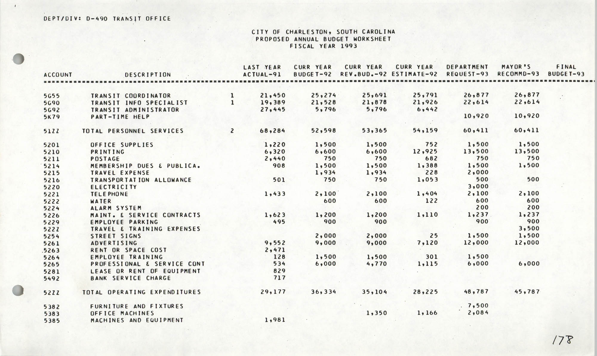 The City Council of Charleston, South Carolina, 1993 Budget, Page 178