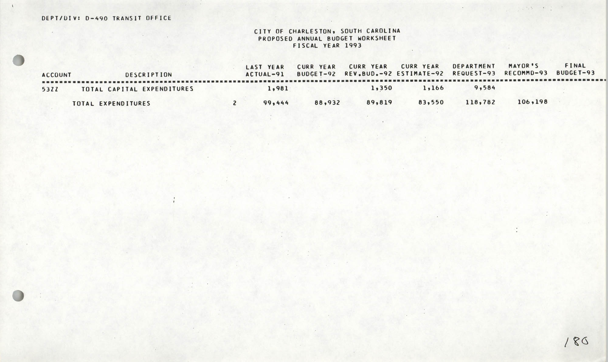 The City Council of Charleston, South Carolina, 1993 Budget, Page 180