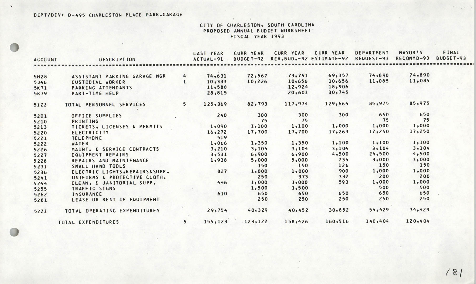 The City Council of Charleston, South Carolina, 1993 Budget, Page 181
