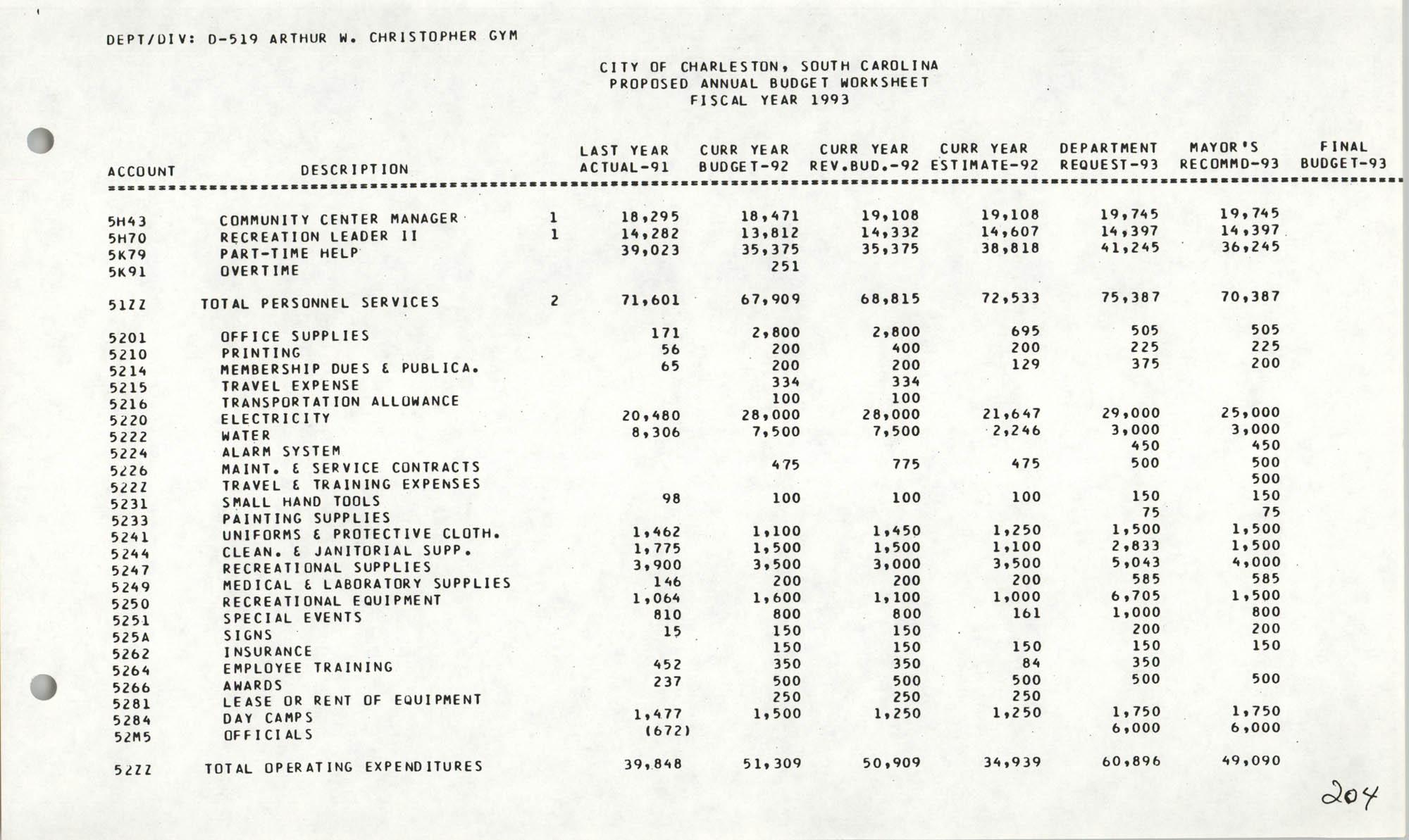 The City Council of Charleston, South Carolina, 1993 Budget, Page 204