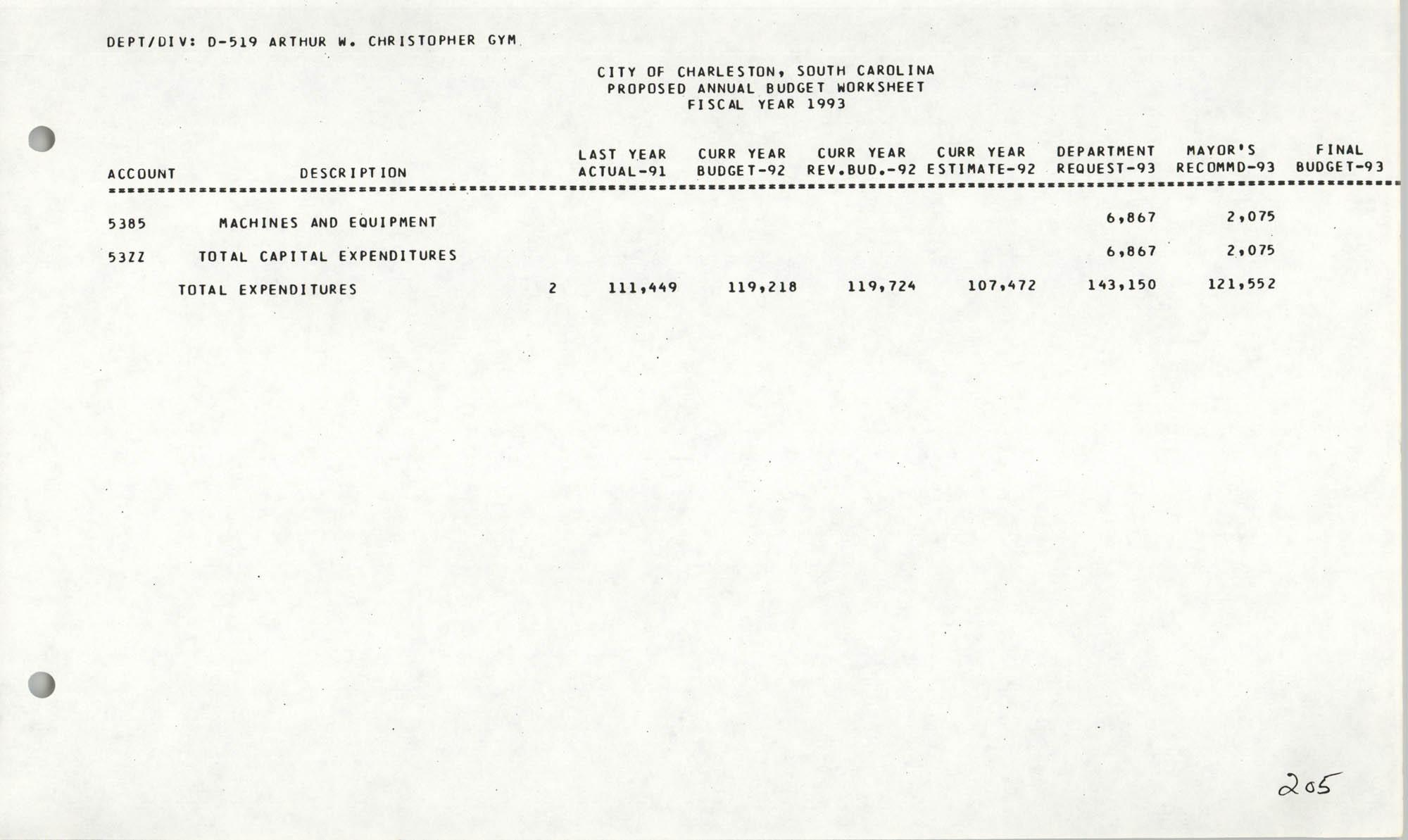 The City Council of Charleston, South Carolina, 1993 Budget, Page 205