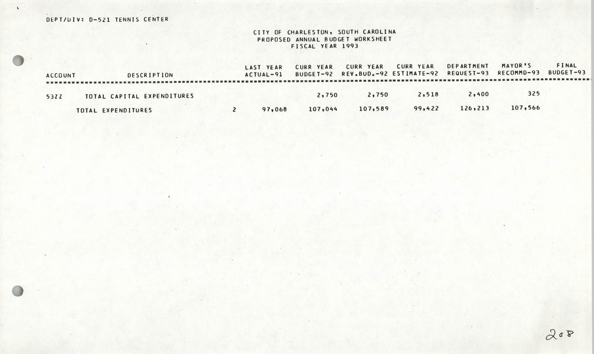 The City Council of Charleston, South Carolina, 1993 Budget, Page 208