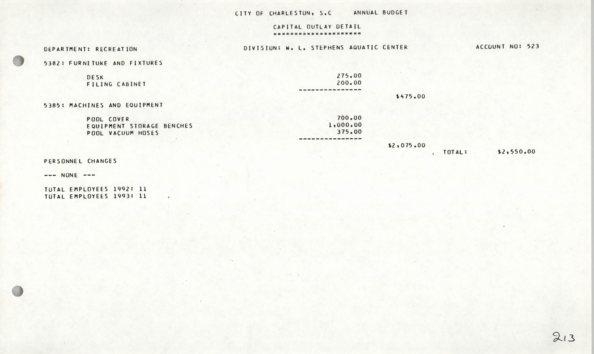 The City Council of Charleston, South Carolina, 1993 Budget, Page 213
