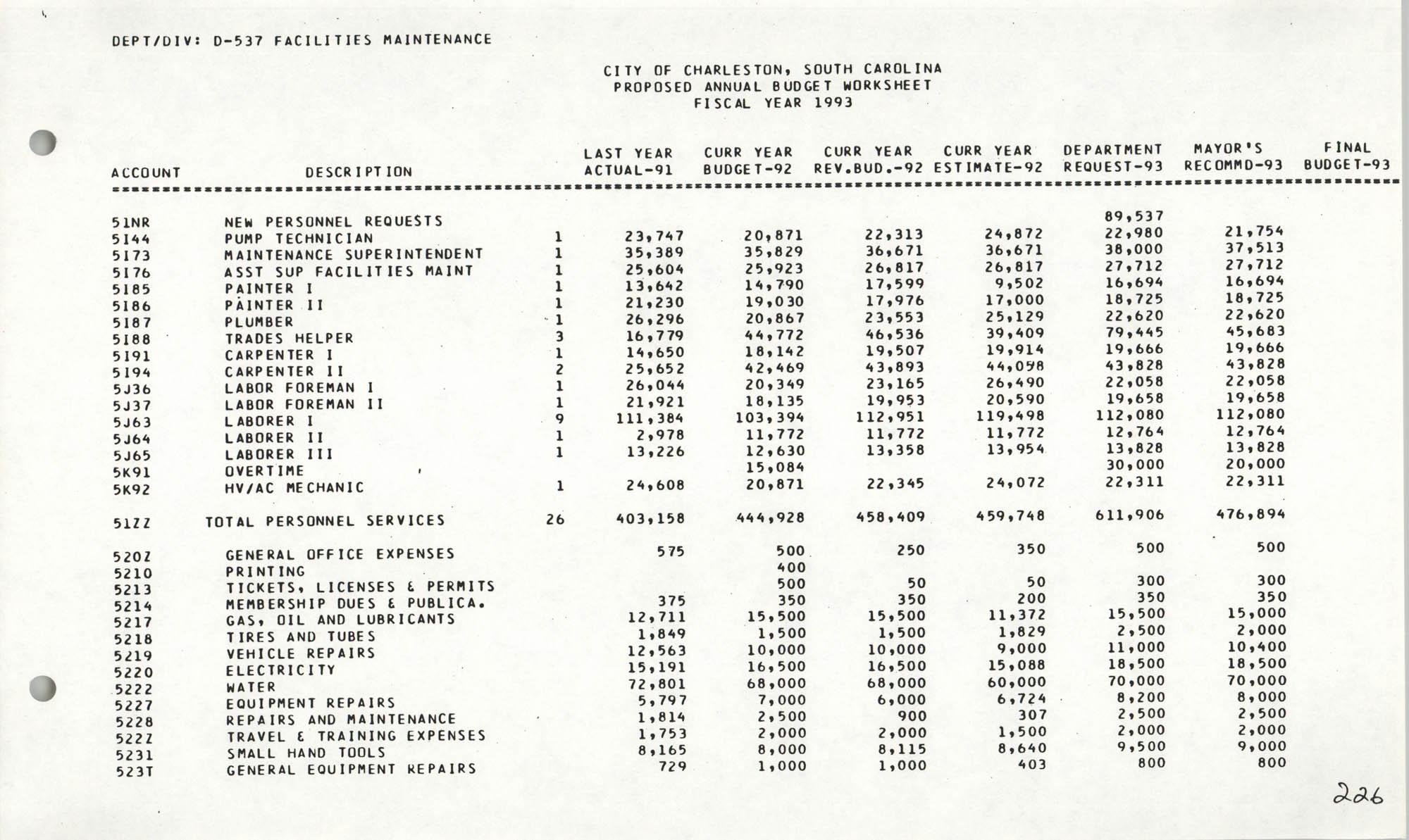The City Council of Charleston, South Carolina, 1993 Budget, Page 226