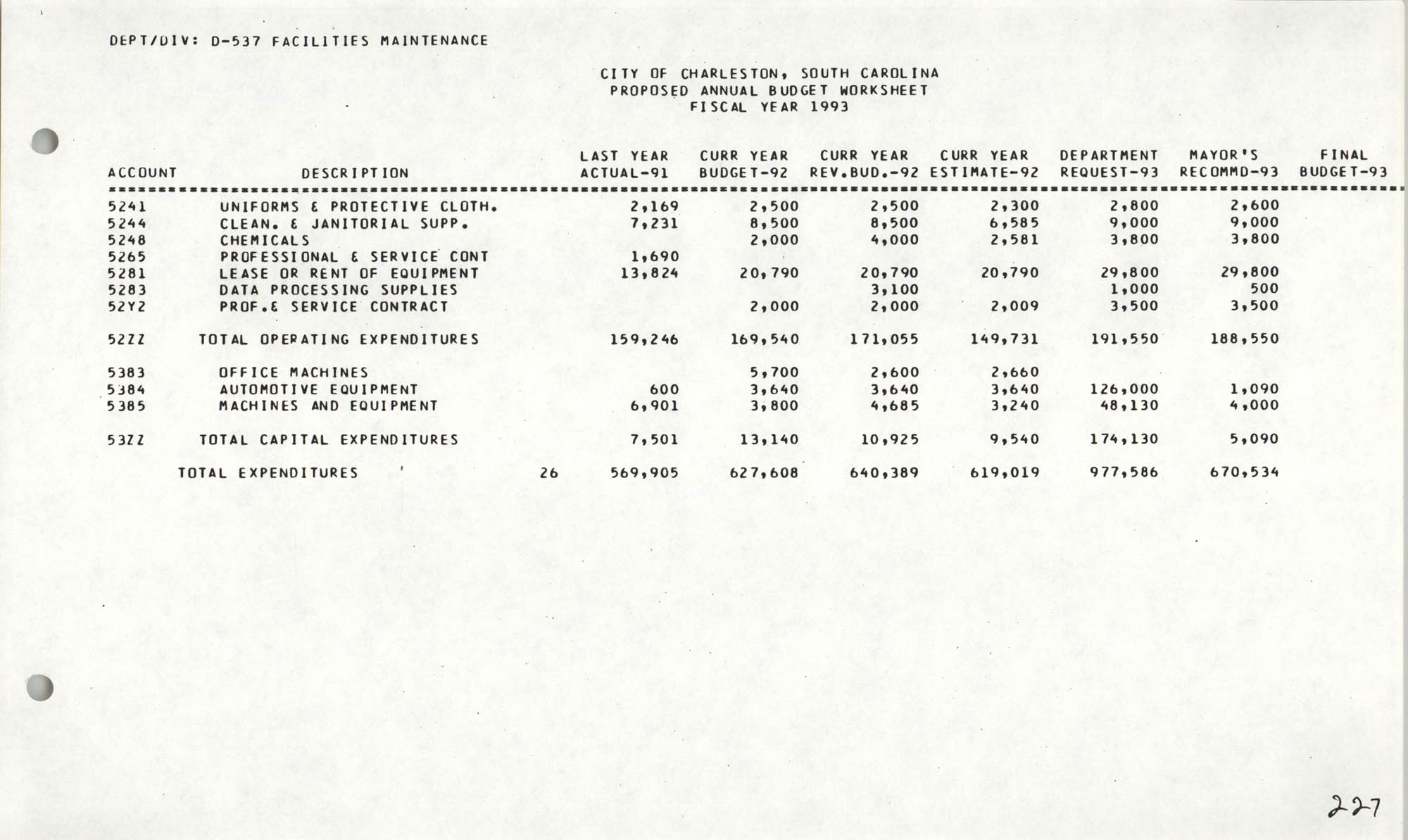 The City Council of Charleston, South Carolina, 1993 Budget, Page 227