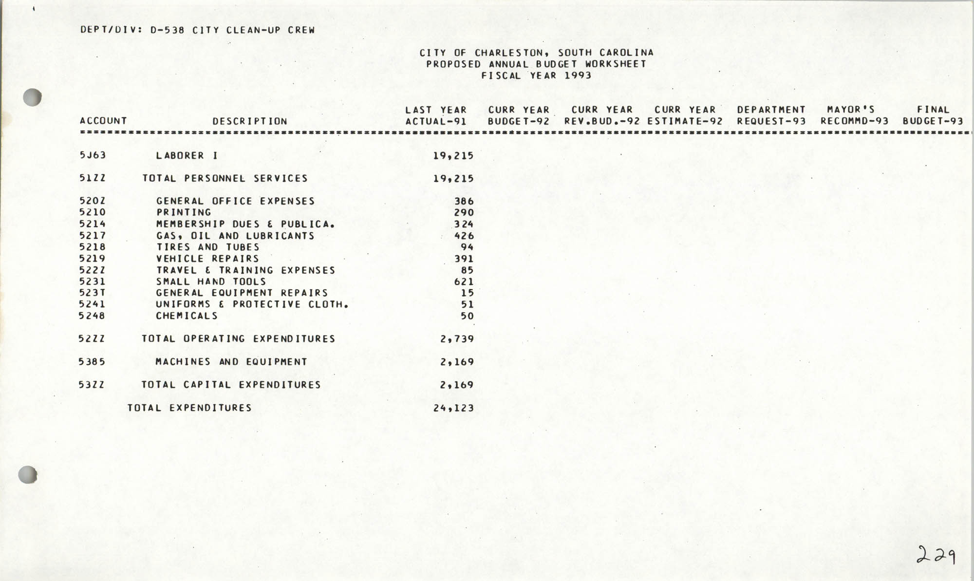 The City Council of Charleston, South Carolina, 1993 Budget, Page 229