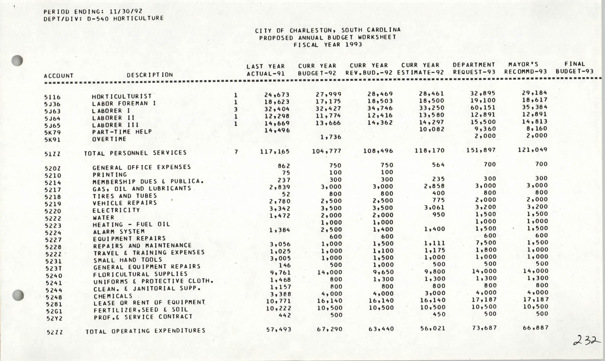 The City Council of Charleston, South Carolina, 1993 Budget, Page 232