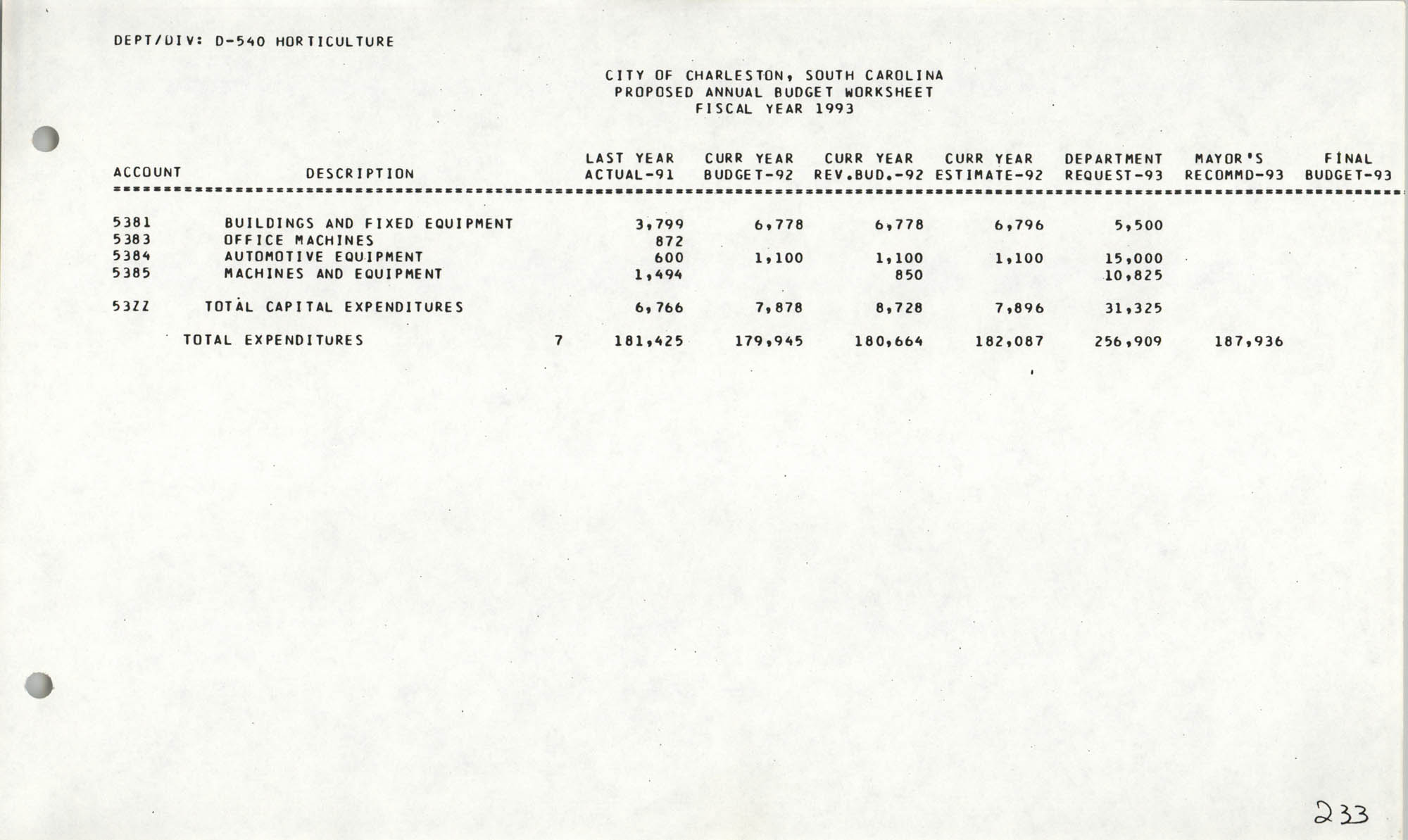 The City Council of Charleston, South Carolina, 1993 Budget, Page 233