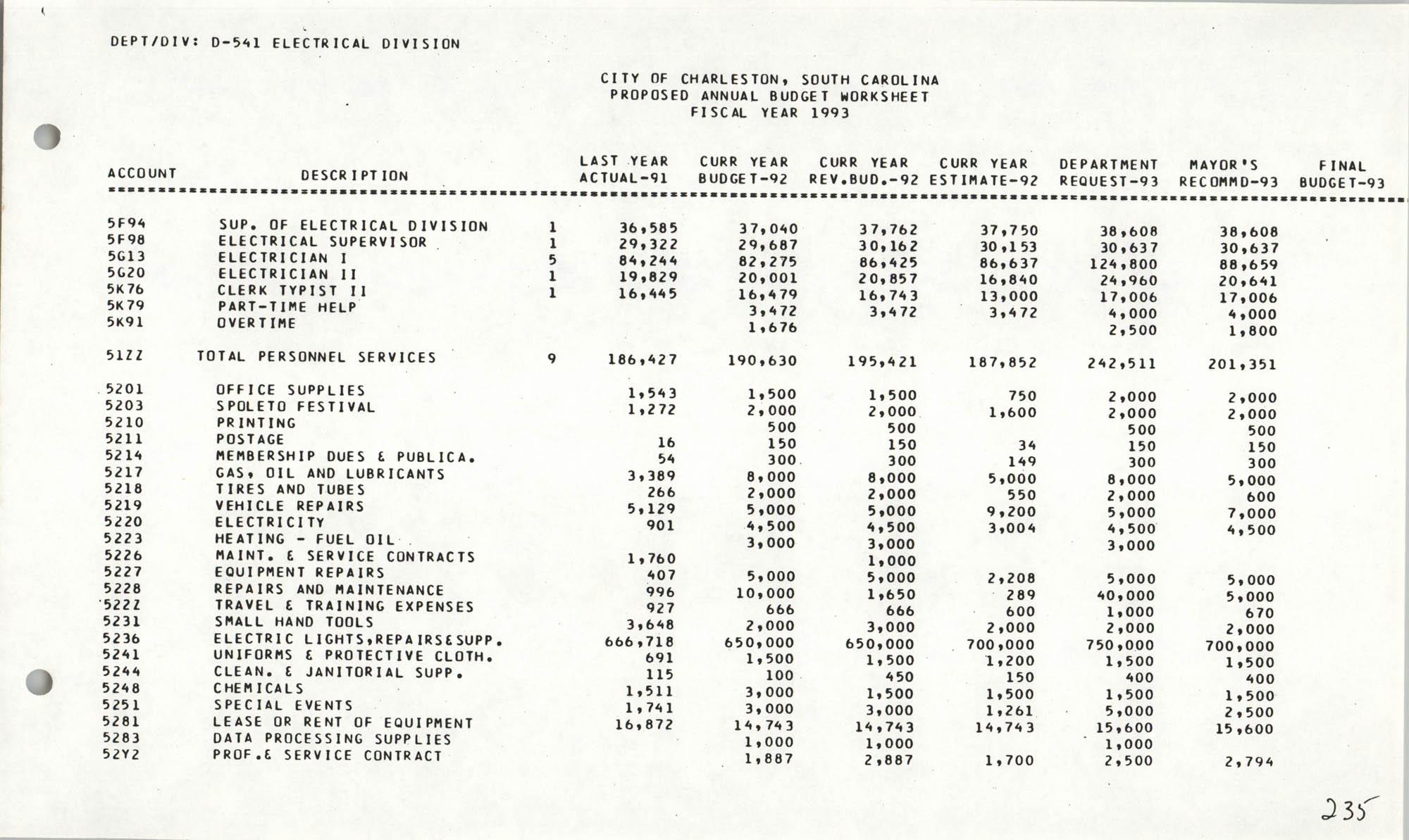 The City Council of Charleston, South Carolina, 1993 Budget, Page 235