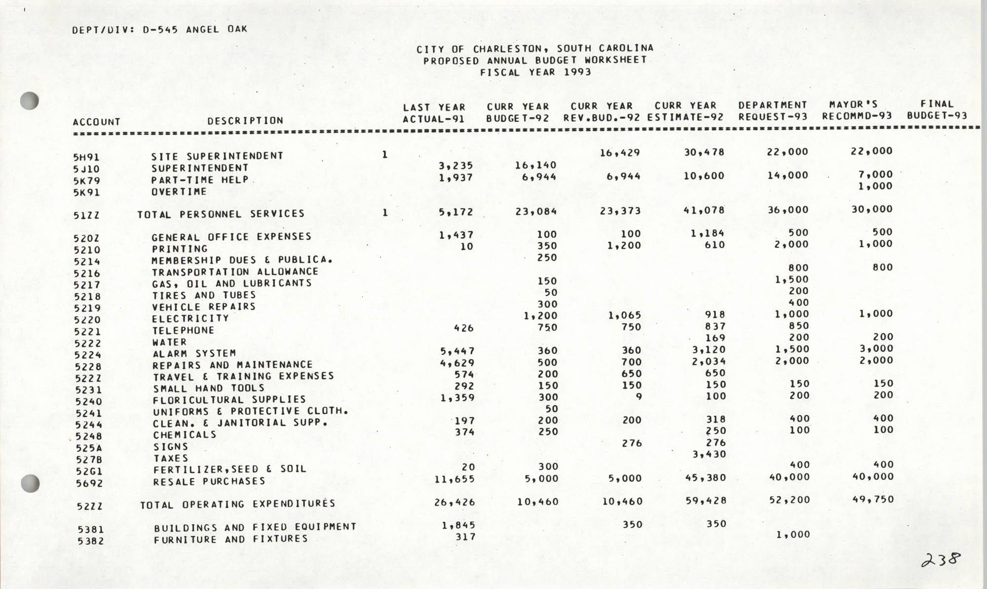 The City Council of Charleston, South Carolina, 1993 Budget, Page 238