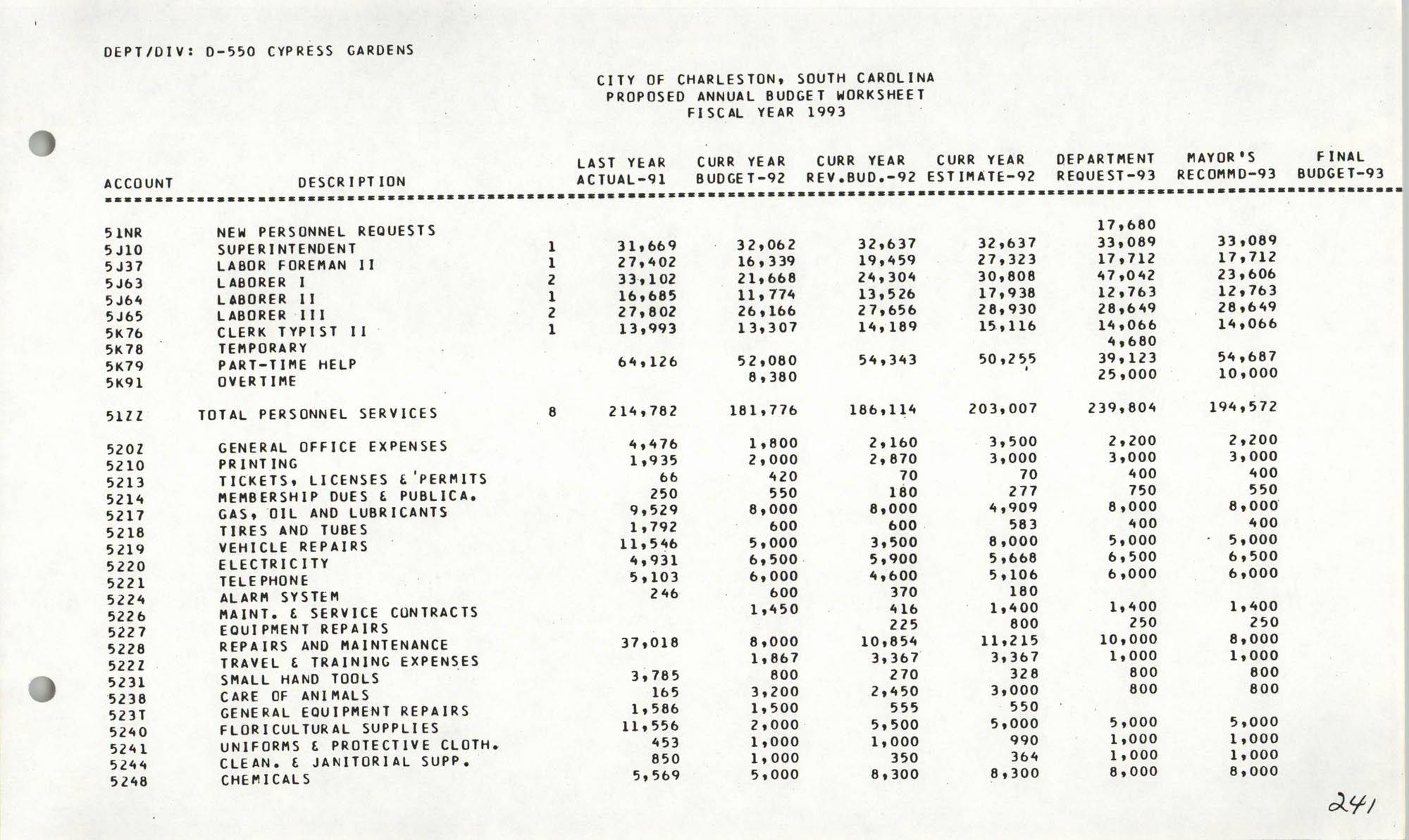 The City Council of Charleston, South Carolina, 1993 Budget, Page 241