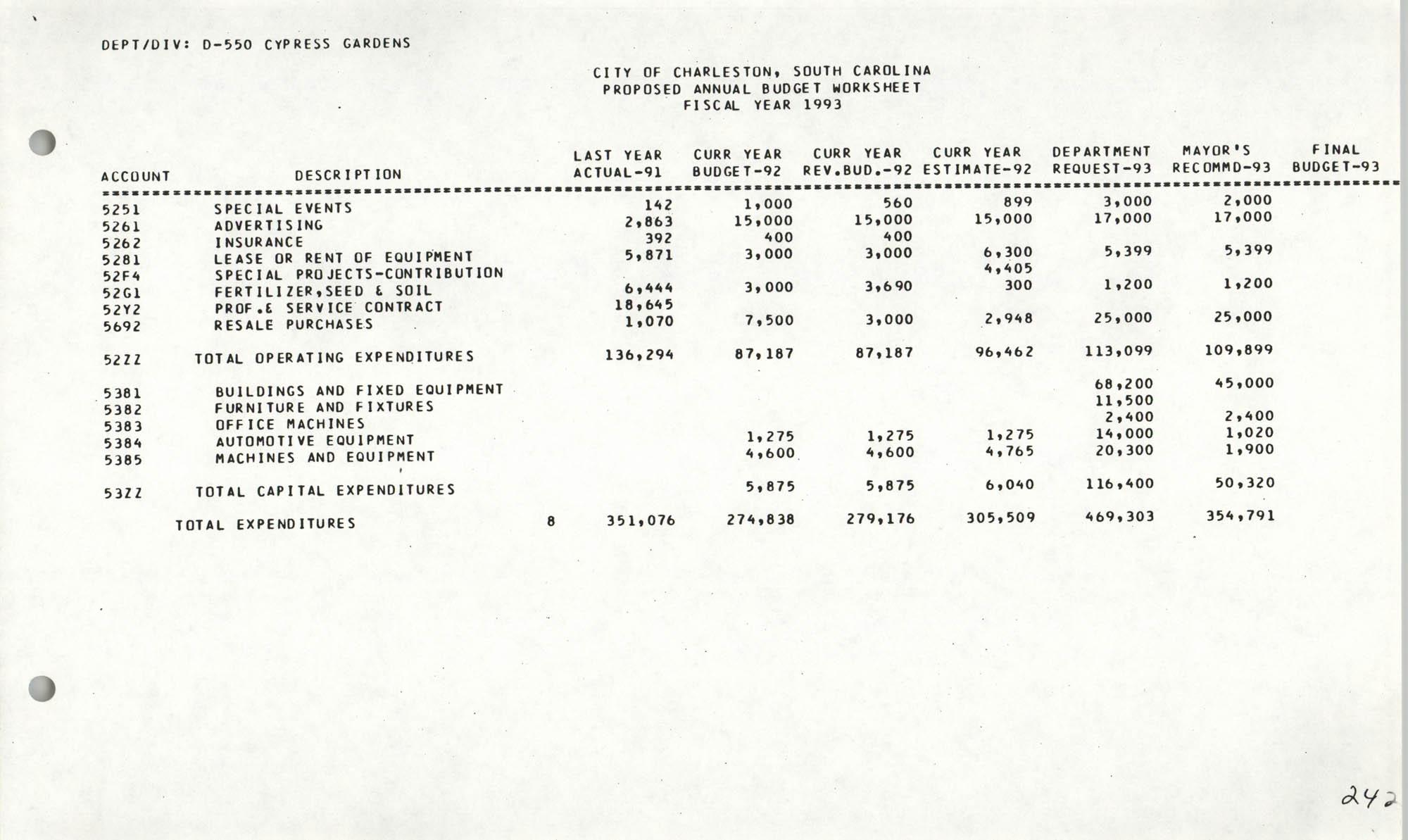 The City Council of Charleston, South Carolina, 1993 Budget, Page 242