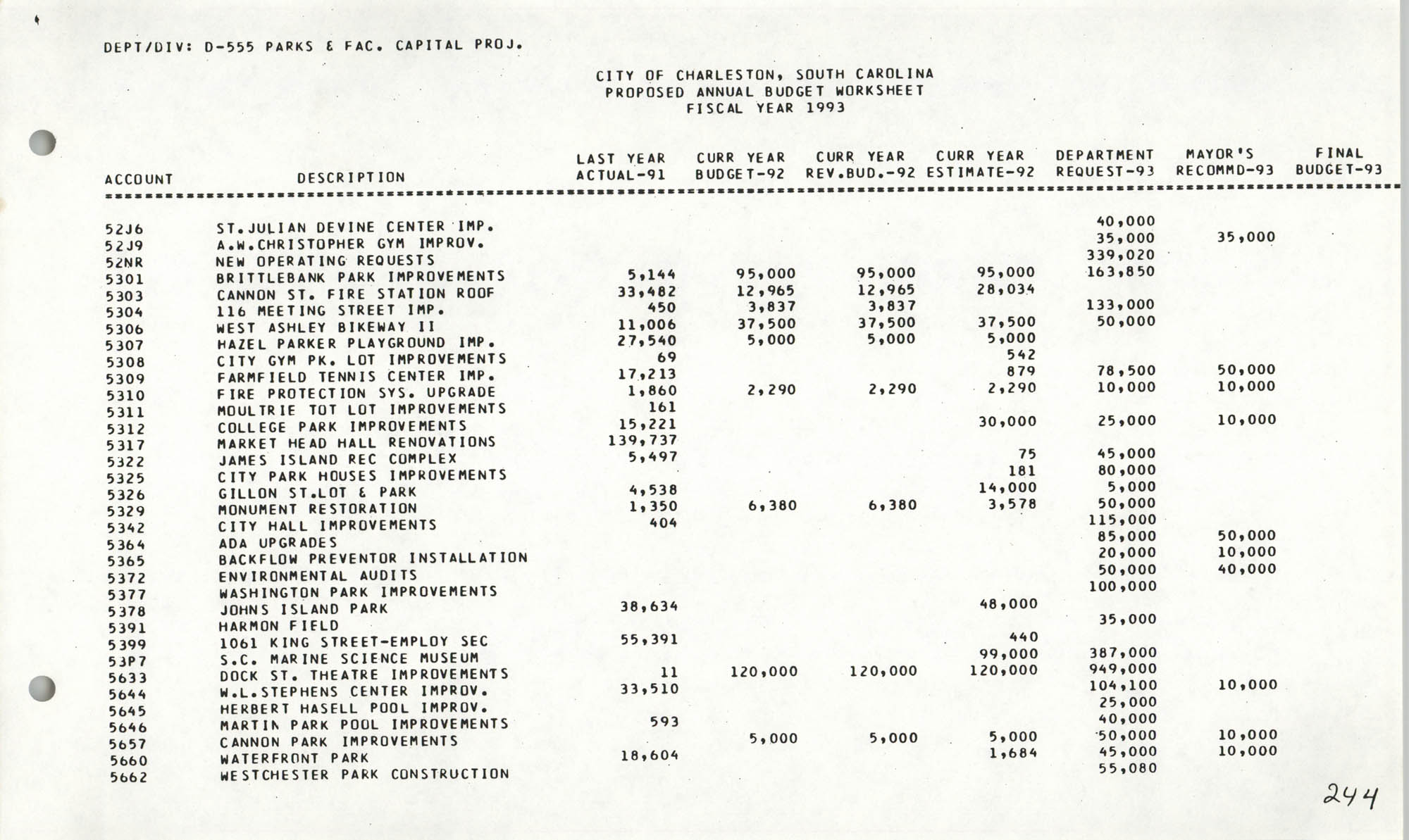 The City Council of Charleston, South Carolina, 1993 Budget, Page 244
