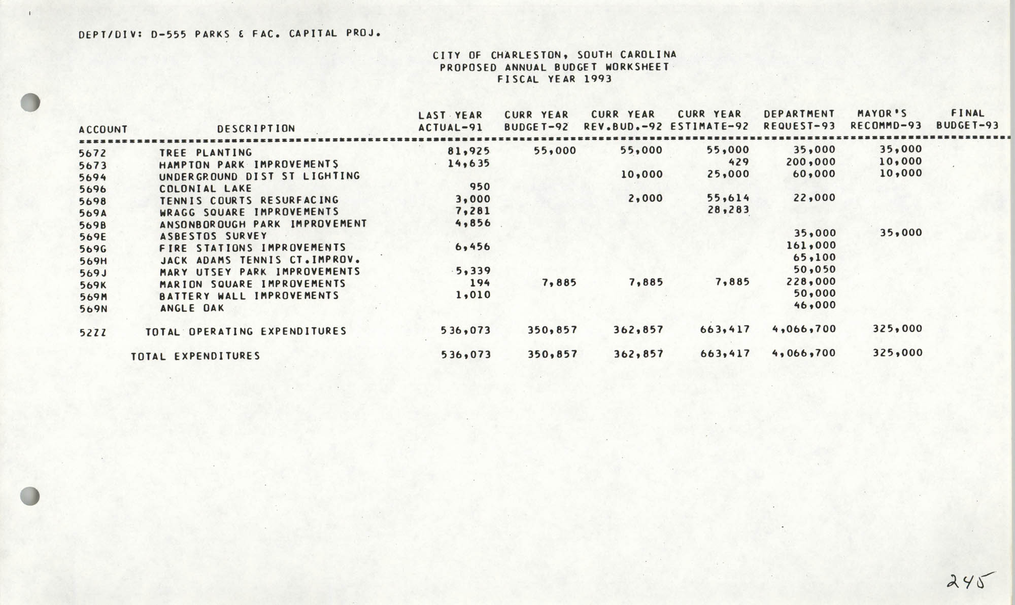 The City Council of Charleston, South Carolina, 1993 Budget, Page 245