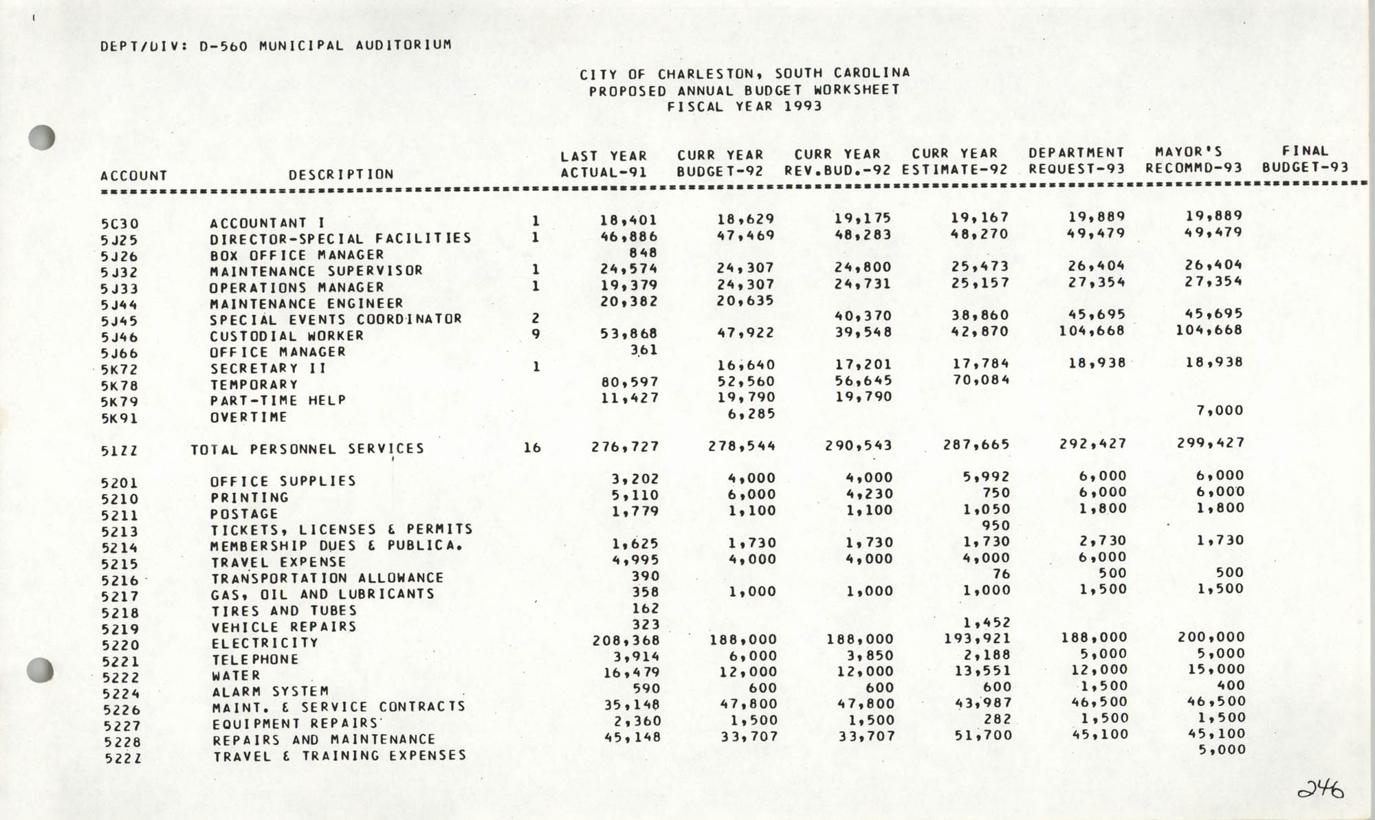 The City Council of Charleston, South Carolina, 1993 Budget, Page 246