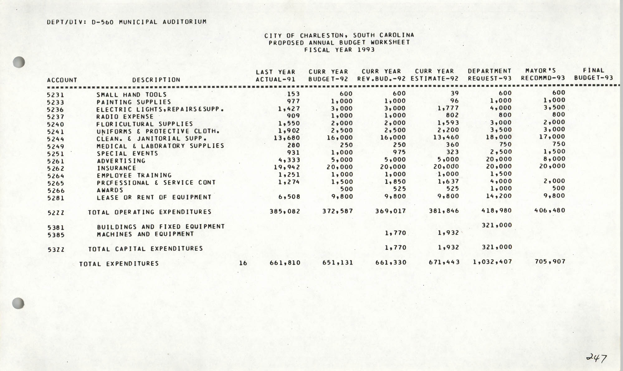 The City Council of Charleston, South Carolina, 1993 Budget, Page 247