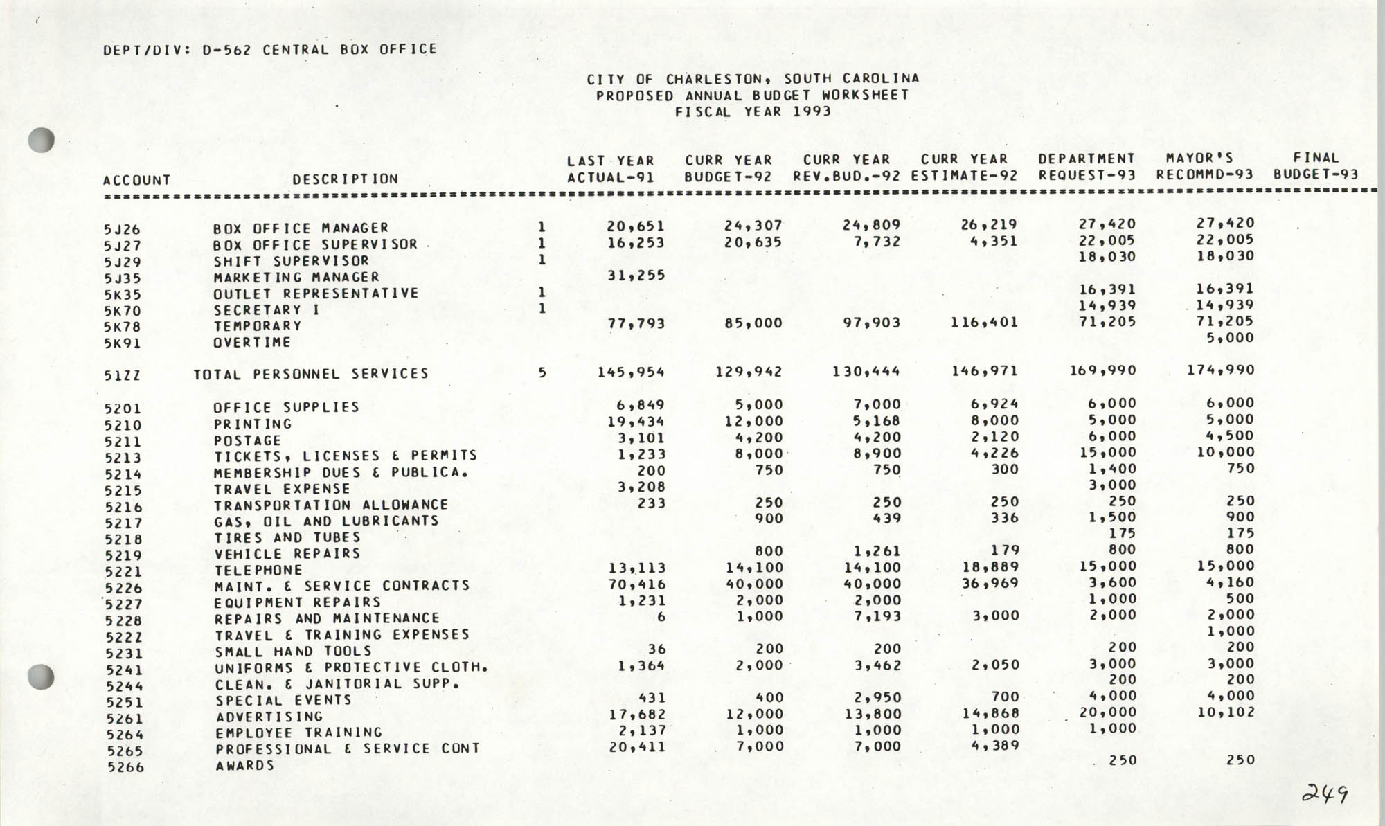 The City Council of Charleston, South Carolina, 1993 Budget, Page 249