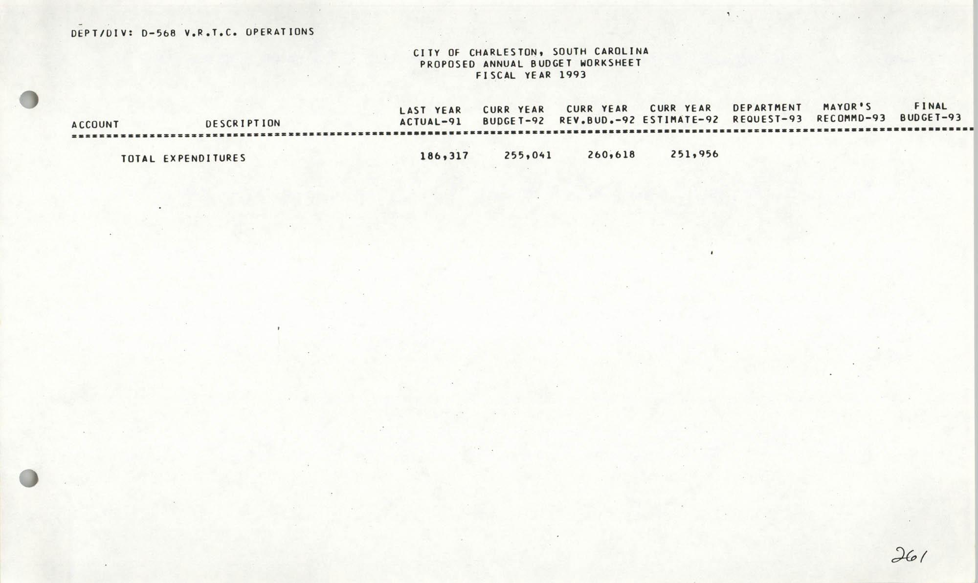 The City Council of Charleston, South Carolina, 1993 Budget, Page 261