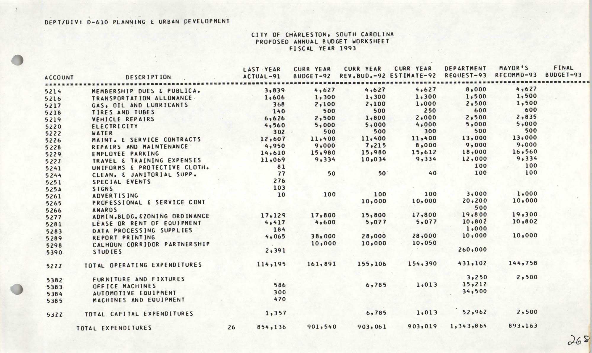 The City Council of Charleston, South Carolina, 1993 Budget, Page 268