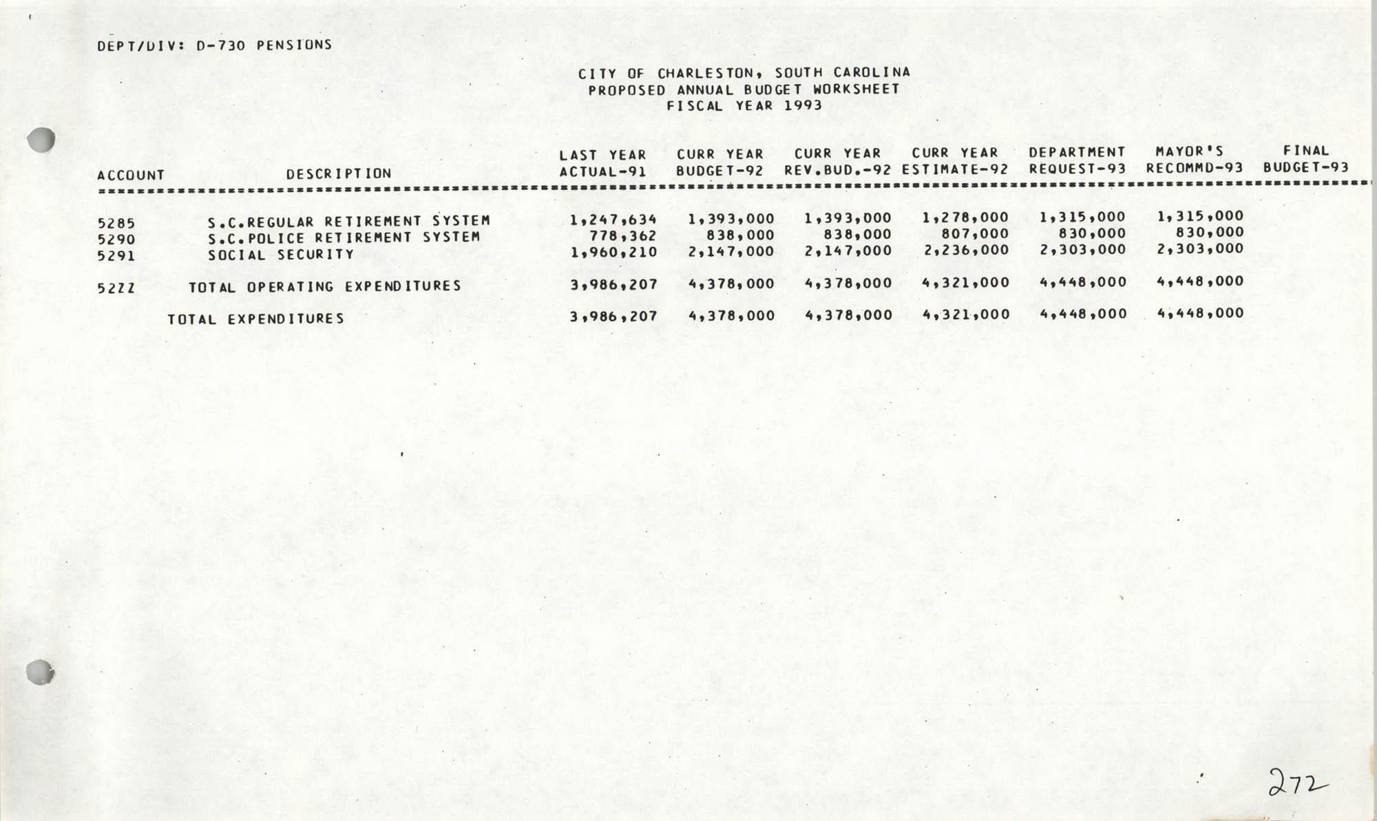 The City Council of Charleston, South Carolina, 1993 Budget, Page 272