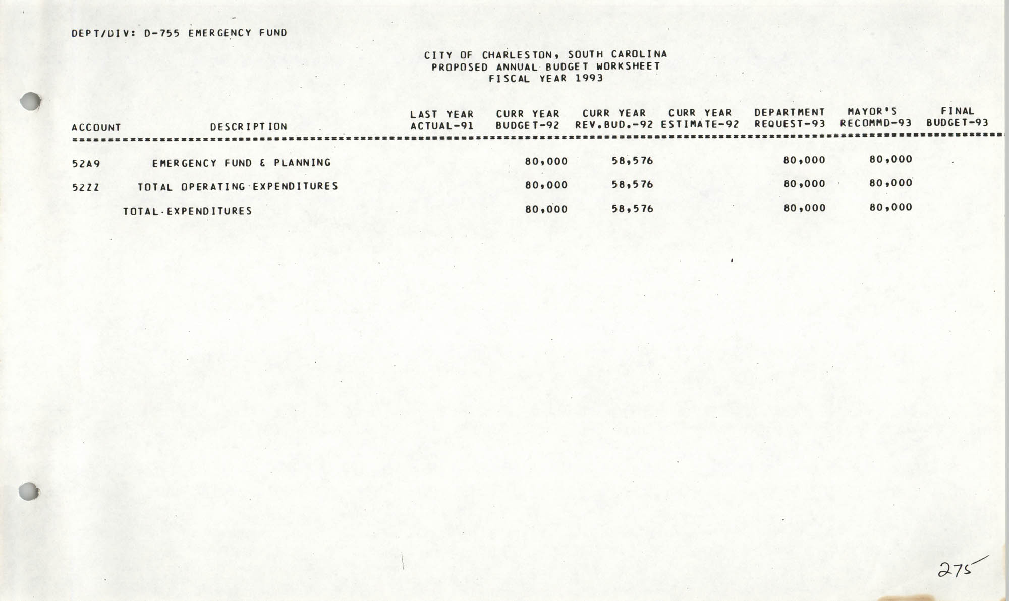 The City Council of Charleston, South Carolina, 1993 Budget, Page 275