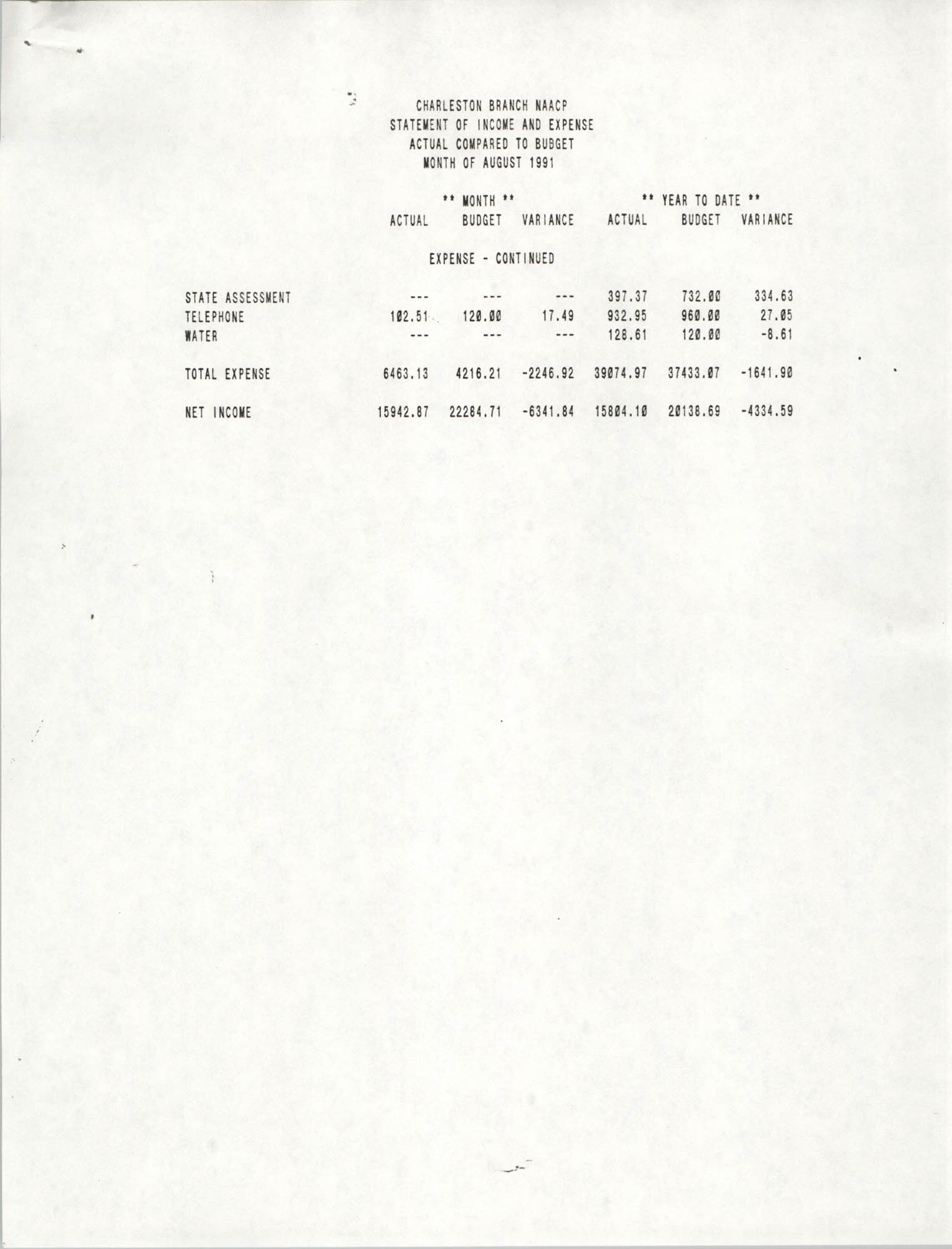 Charleston Branch of the NAACP Statement of Income and Expense, August 1991, Page 2