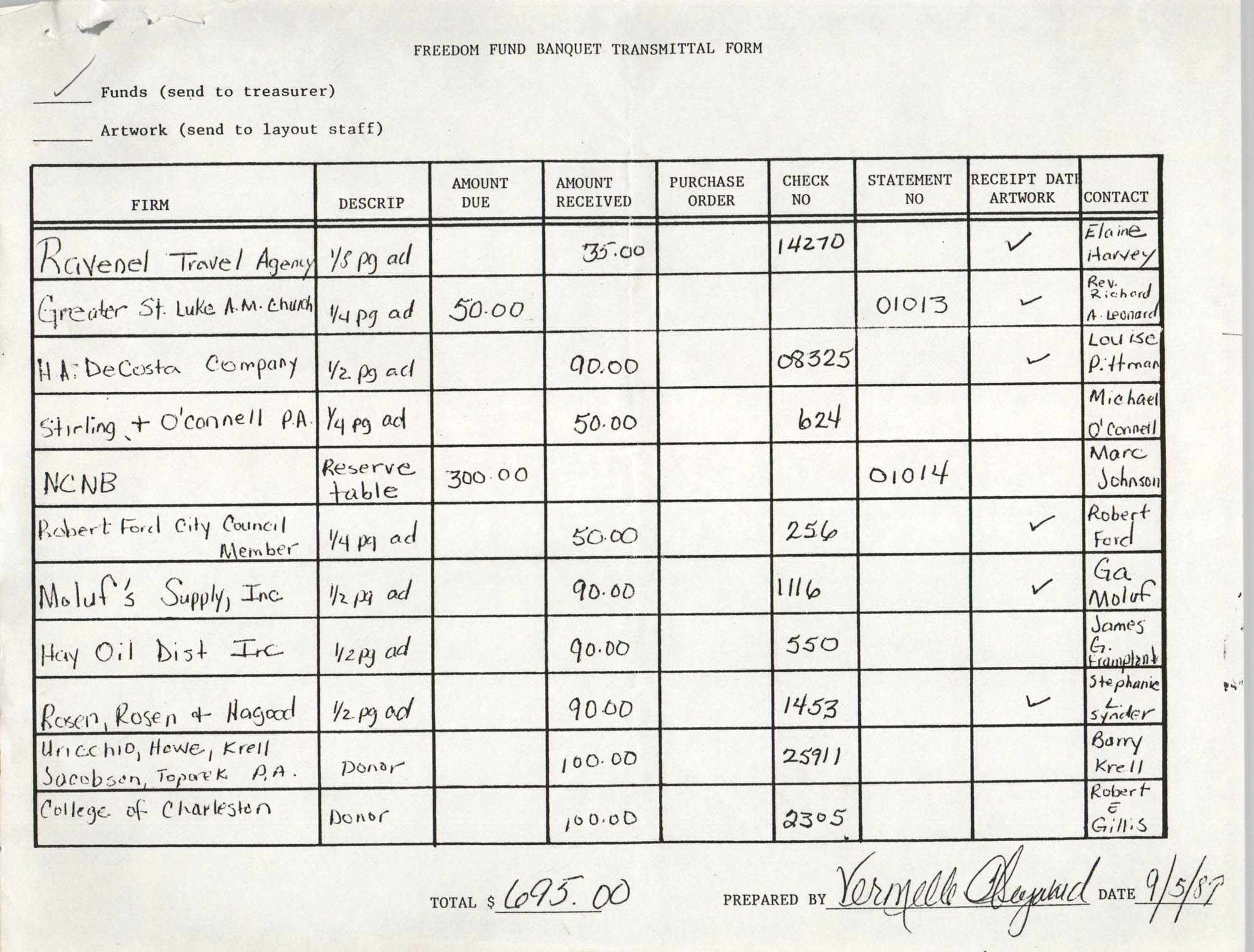 Freedom Fund Banquet Transmittal Forms, September 5, 1987, Page 1