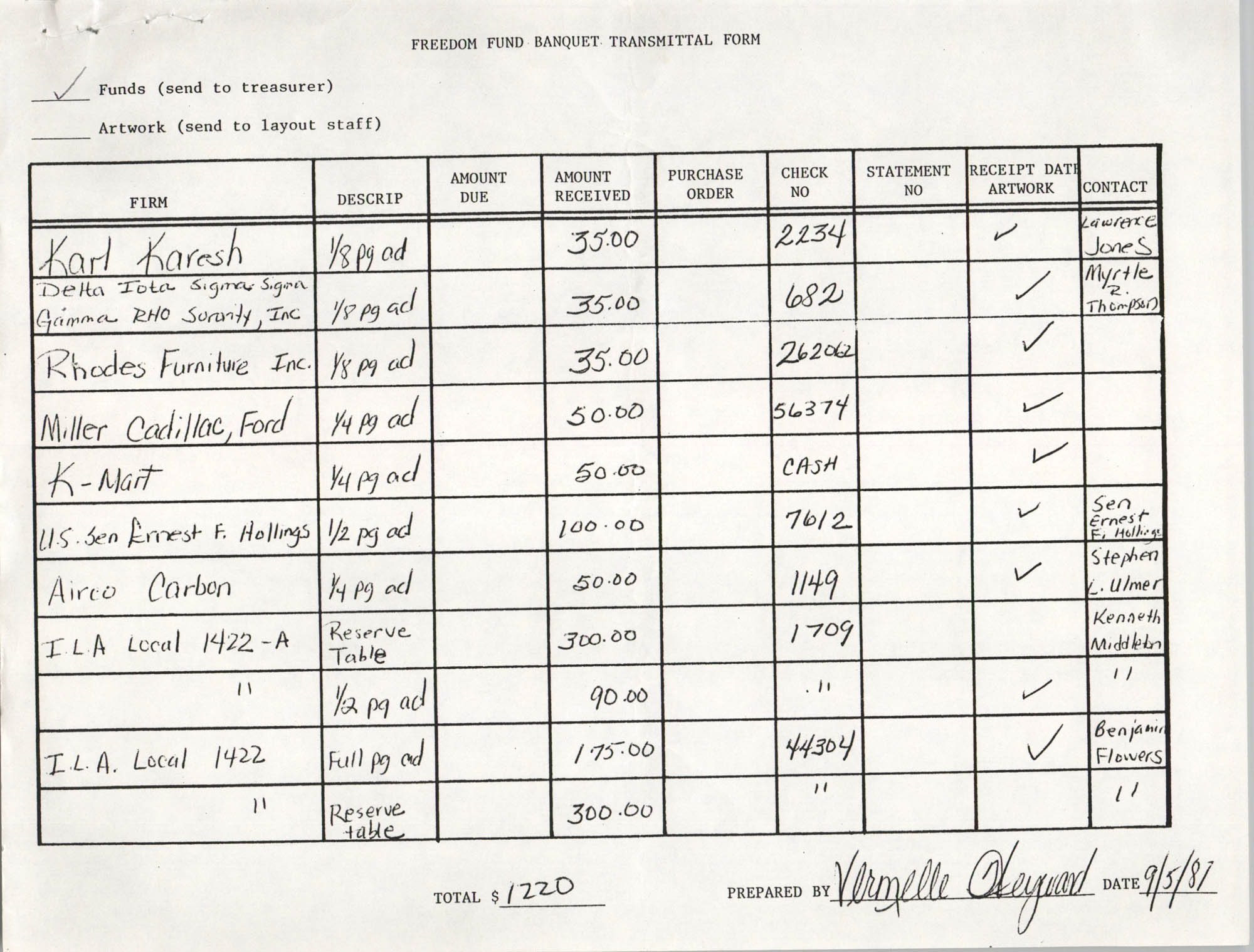 Freedom Fund Banquet Transmittal Forms, September 5, 1987, Page 2
