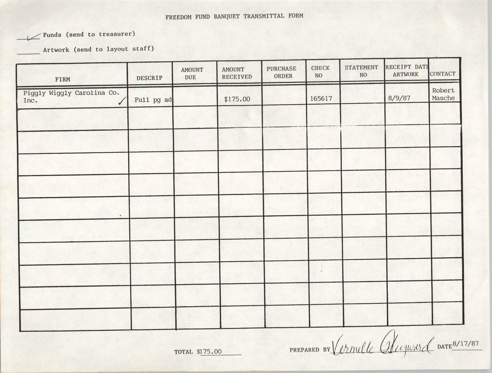Freedom Fund Banquet Transmittal Forms, August 17, 1987, Page 2