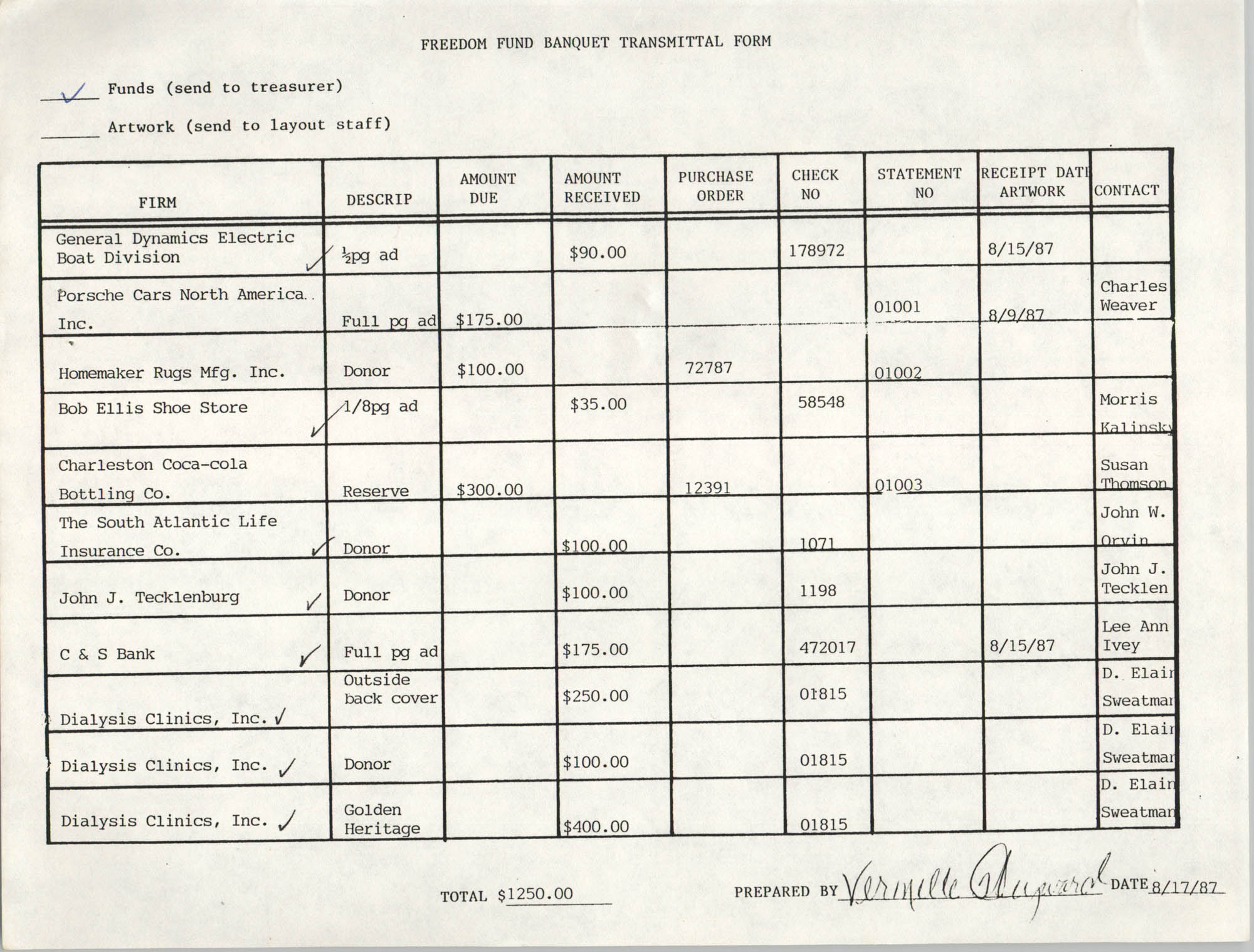 Freedom Fund Banquet Transmittal Forms, August 17, 1987, Page 4