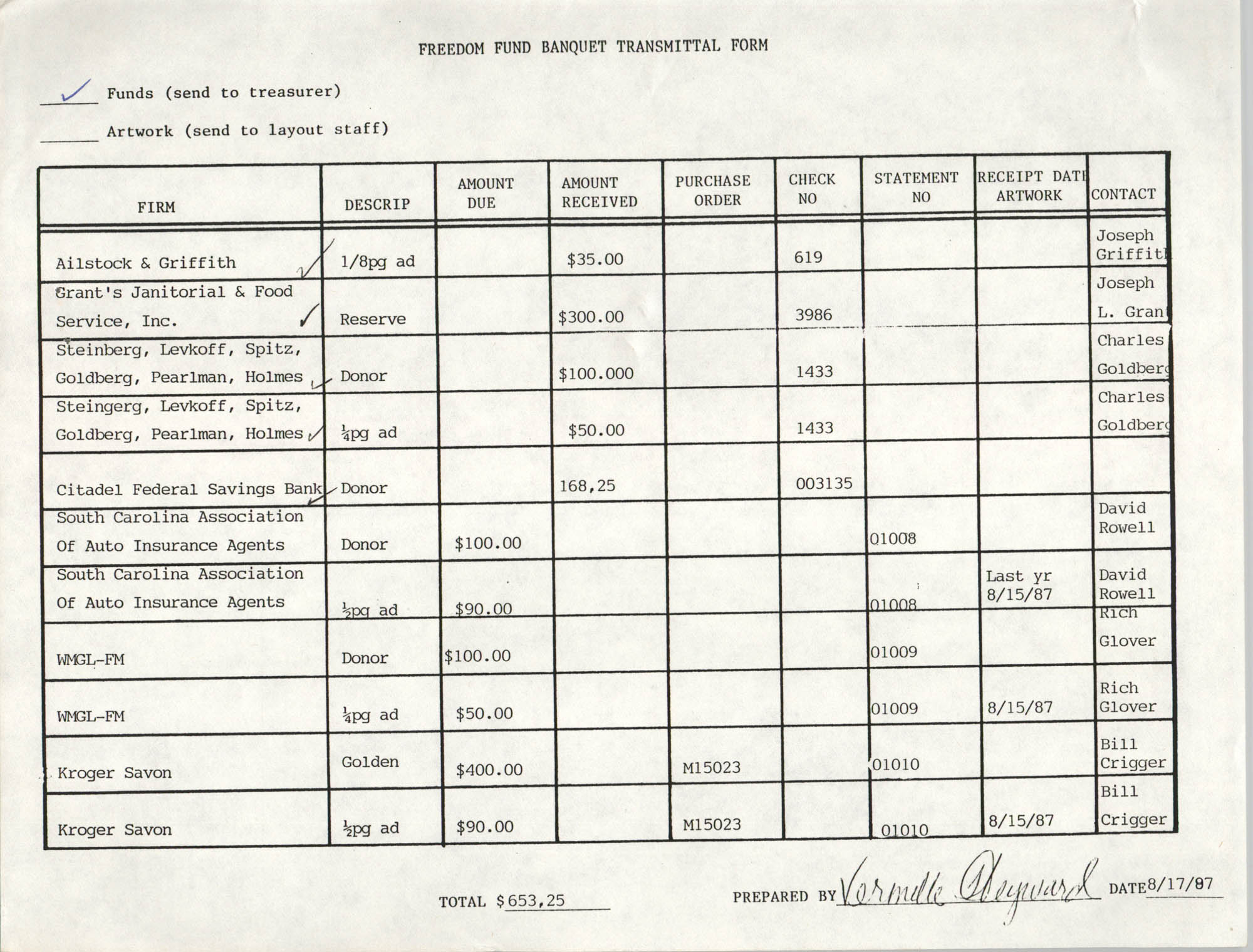 Freedom Fund Banquet Transmittal Forms, August 17, 1987, Page 5