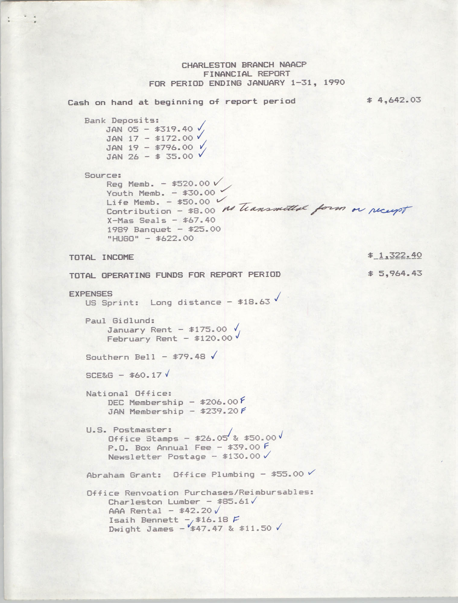 Charleston Branch of the NAACP Financial Report, January 1990, Page 1