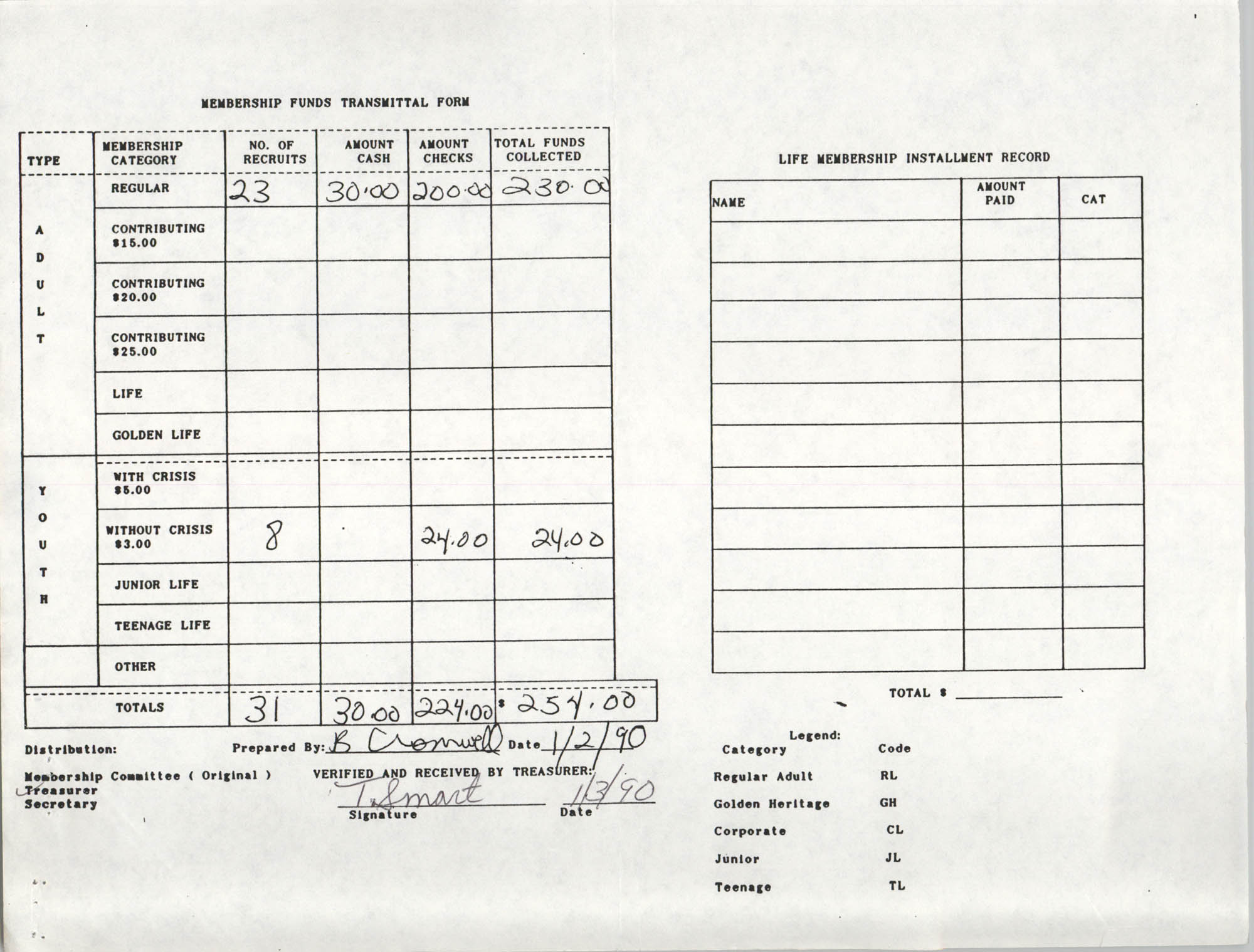 Charleston Branch of the NAACP, Membership Funds Transmittal Form, January 1990, Page 1