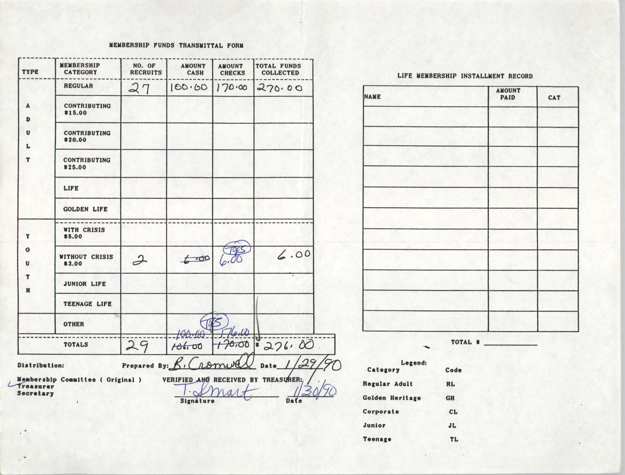 Charleston Branch of the NAACP Membership Funds Transmittal Form, February 1990, Page 1