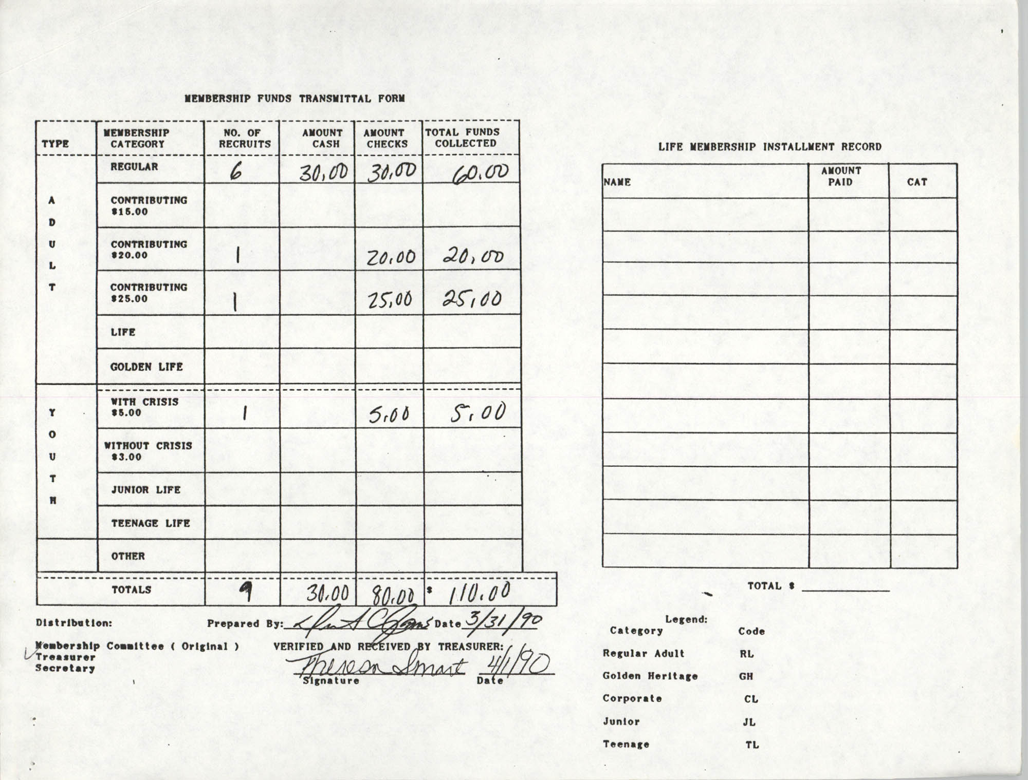 Charleston Branch of the NAACP Membership Funds Transmittal Form, April 1990, Page 1